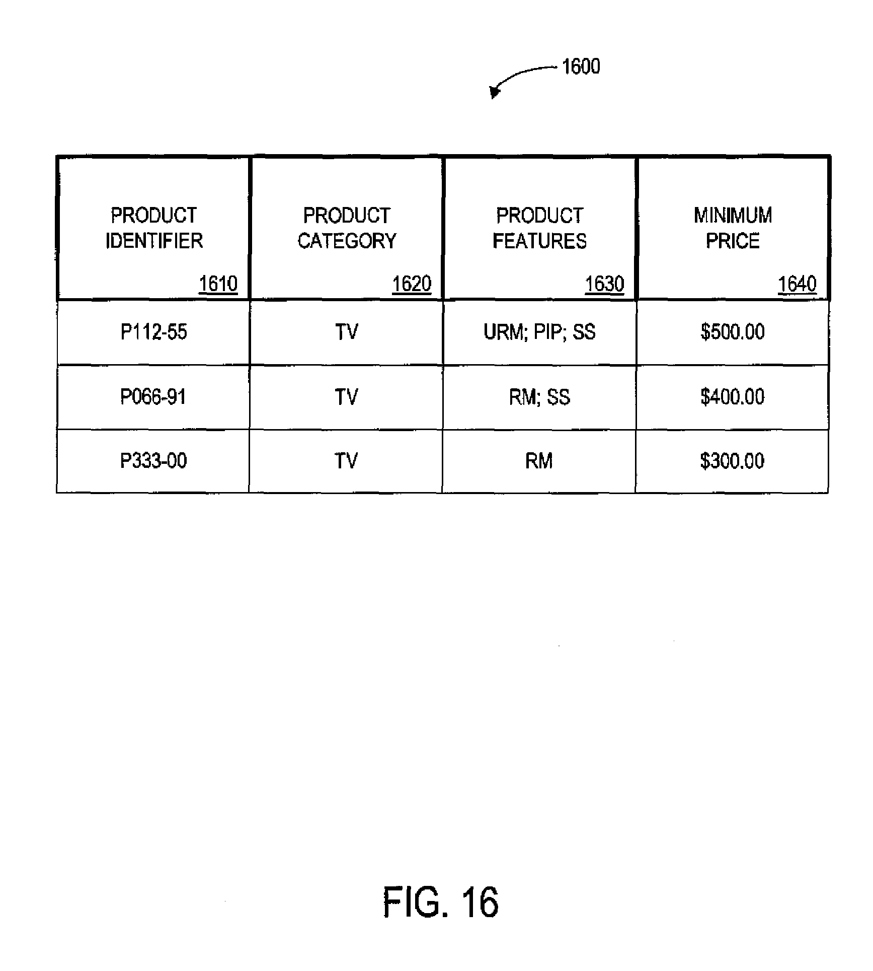 Patent US 7,689,468 B2