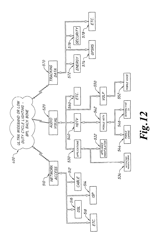 Patent Us 9265112 B2 Fm Radio Circuit Simple Receiver 516 0 Petitions