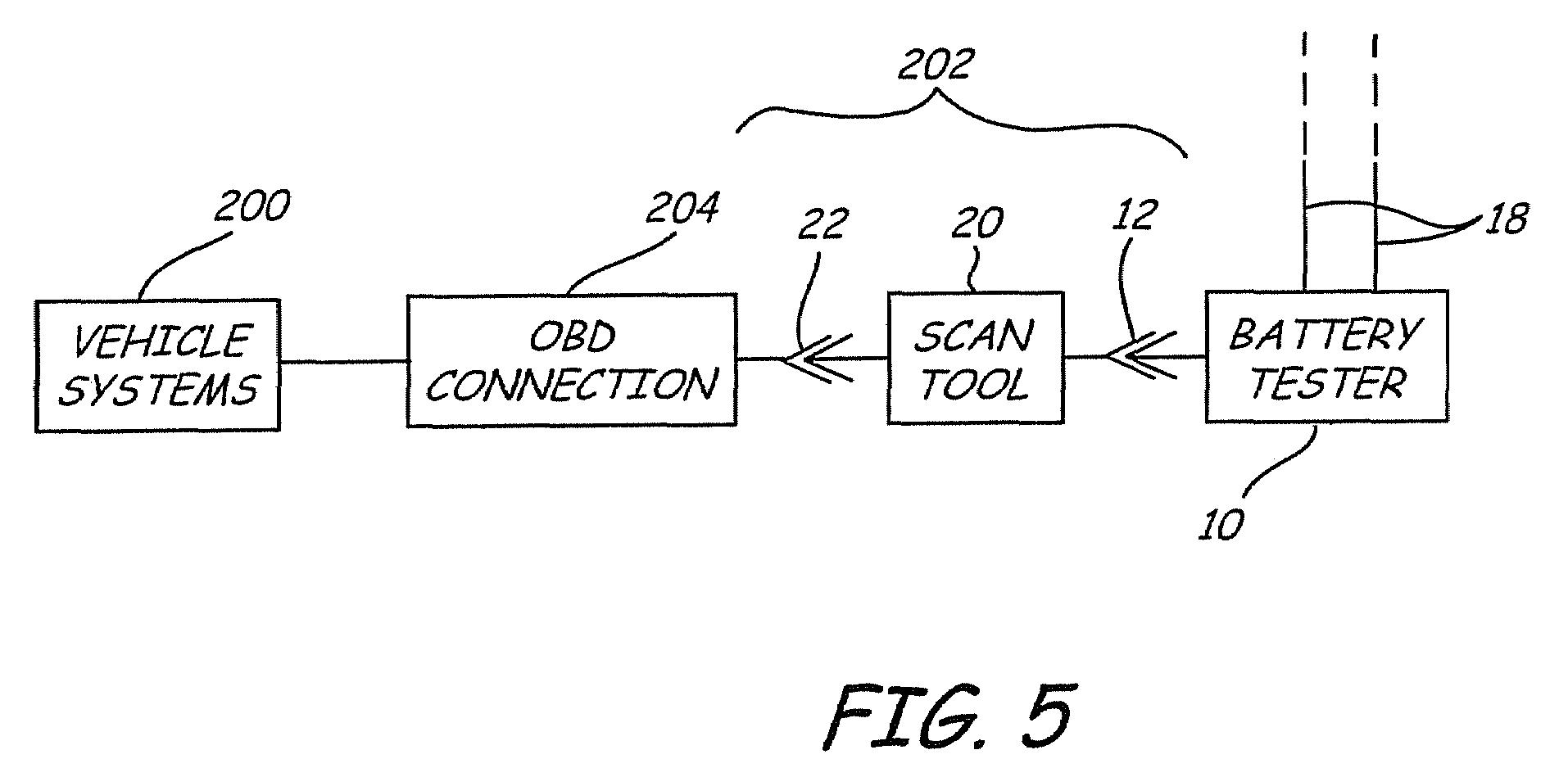 Patent US 7,728,597 B2