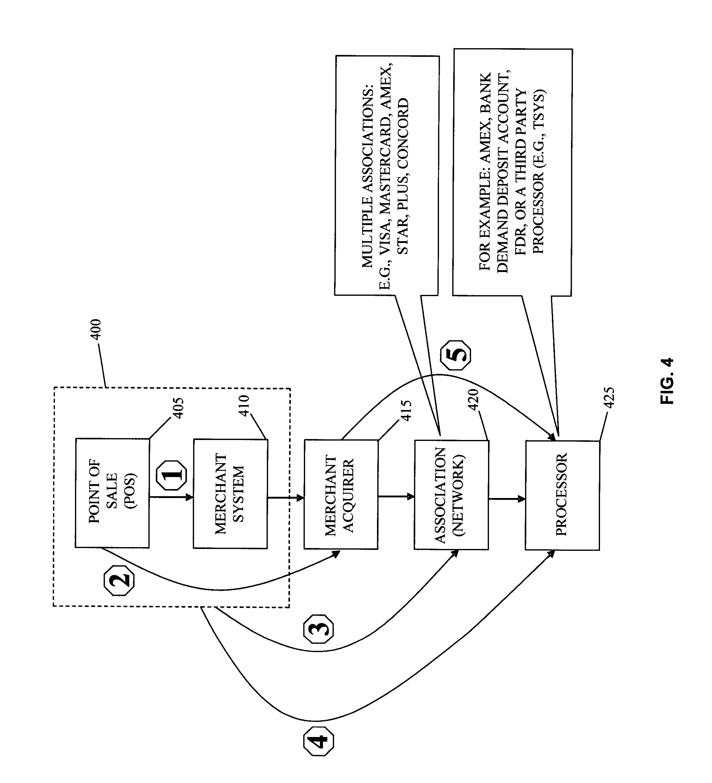 Patent US 8,751,383 B2