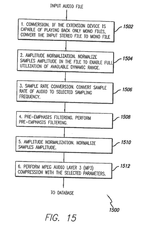 Patent Us 9832304 B2 Servo Extension Cord Snaps Wiring Chuck Plug Holder Alex Nld 0 Petitions