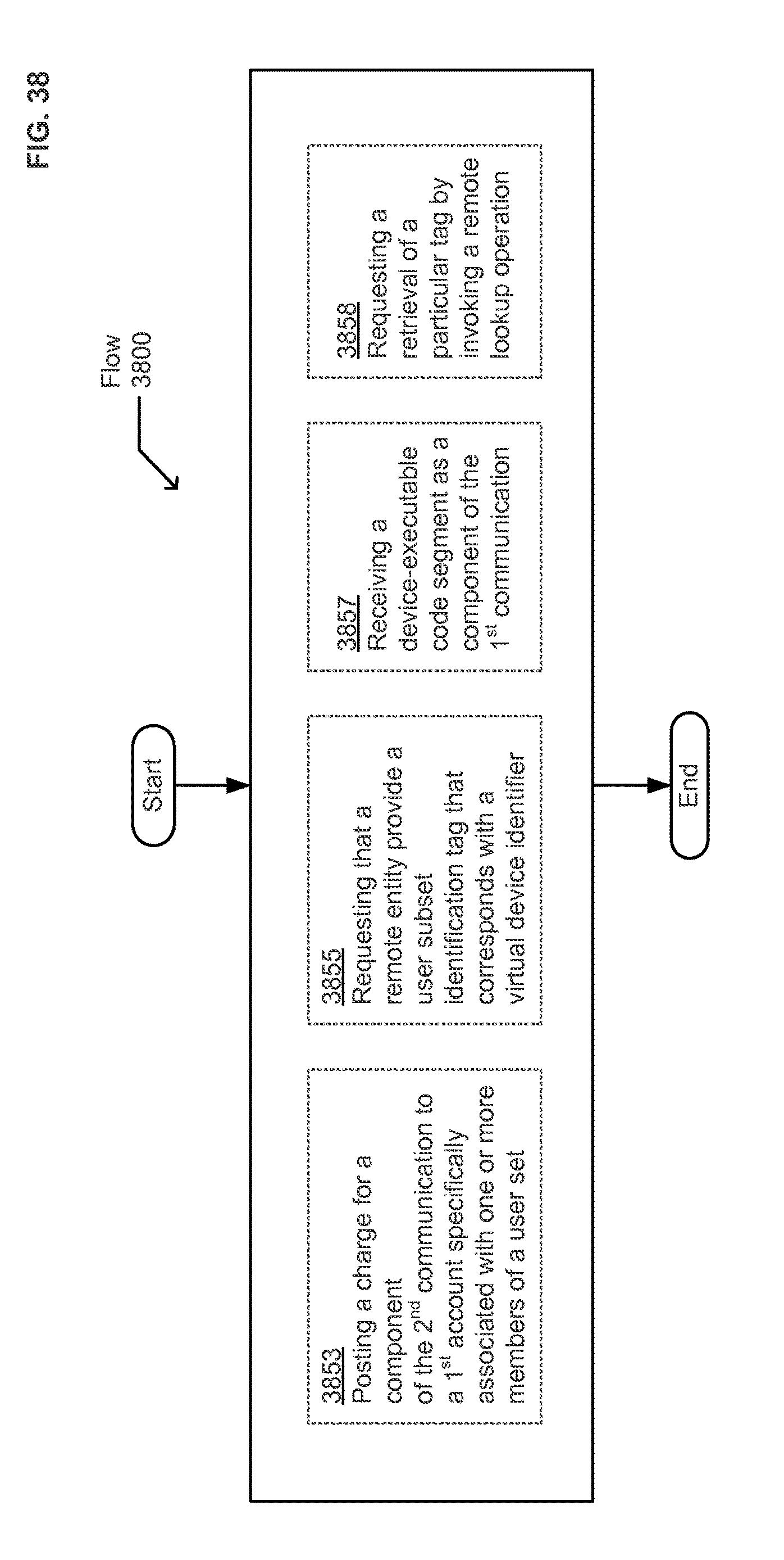Patent US 9,774,728 B2