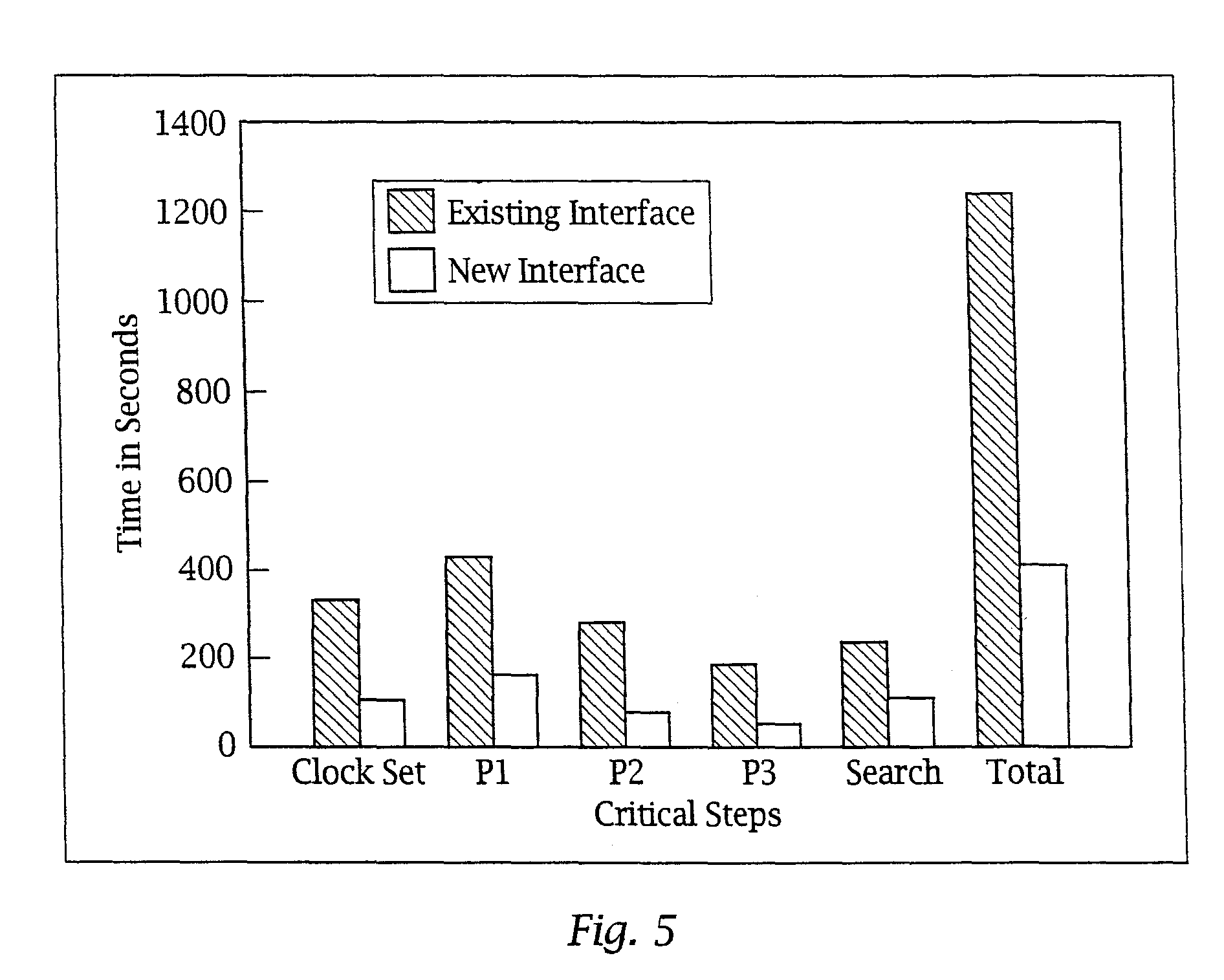 Patent US 7,974,714 B2