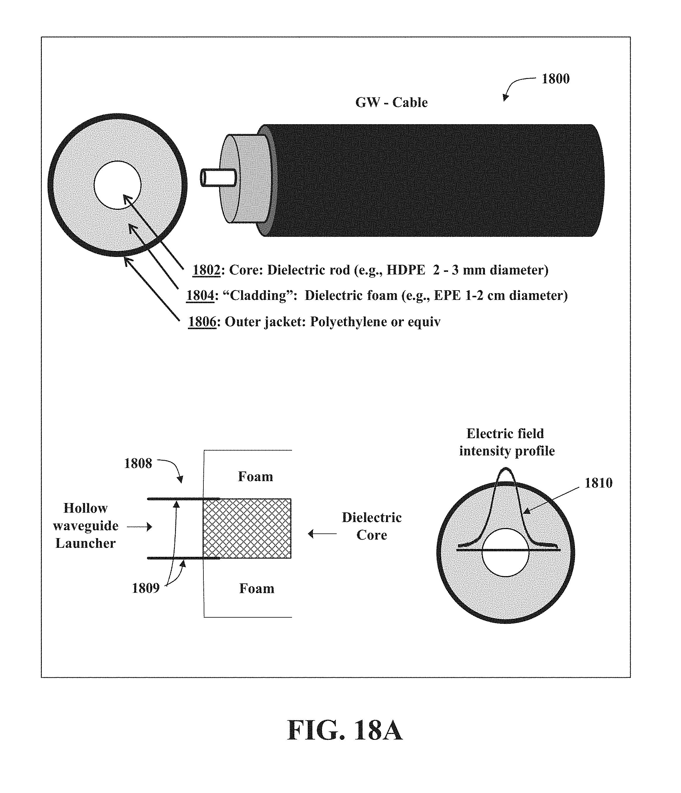 Patent US 9,876,264 B2