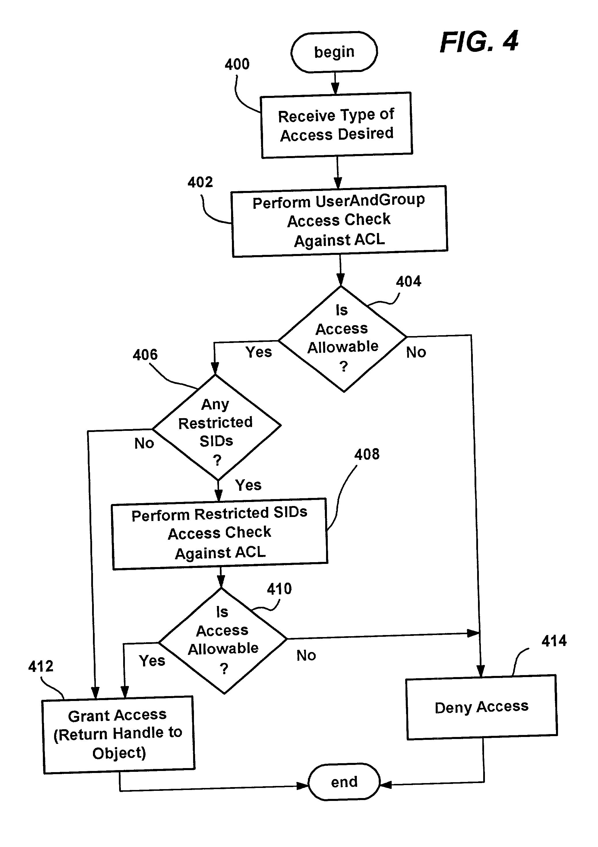 Patent US 20020099952A1