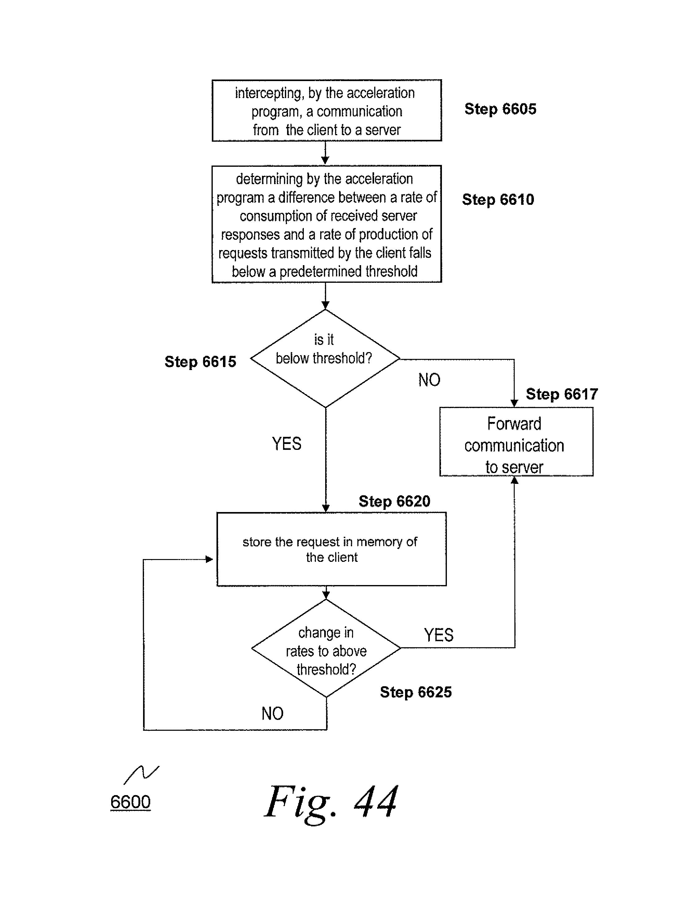 Patent US 8,886,822 B2