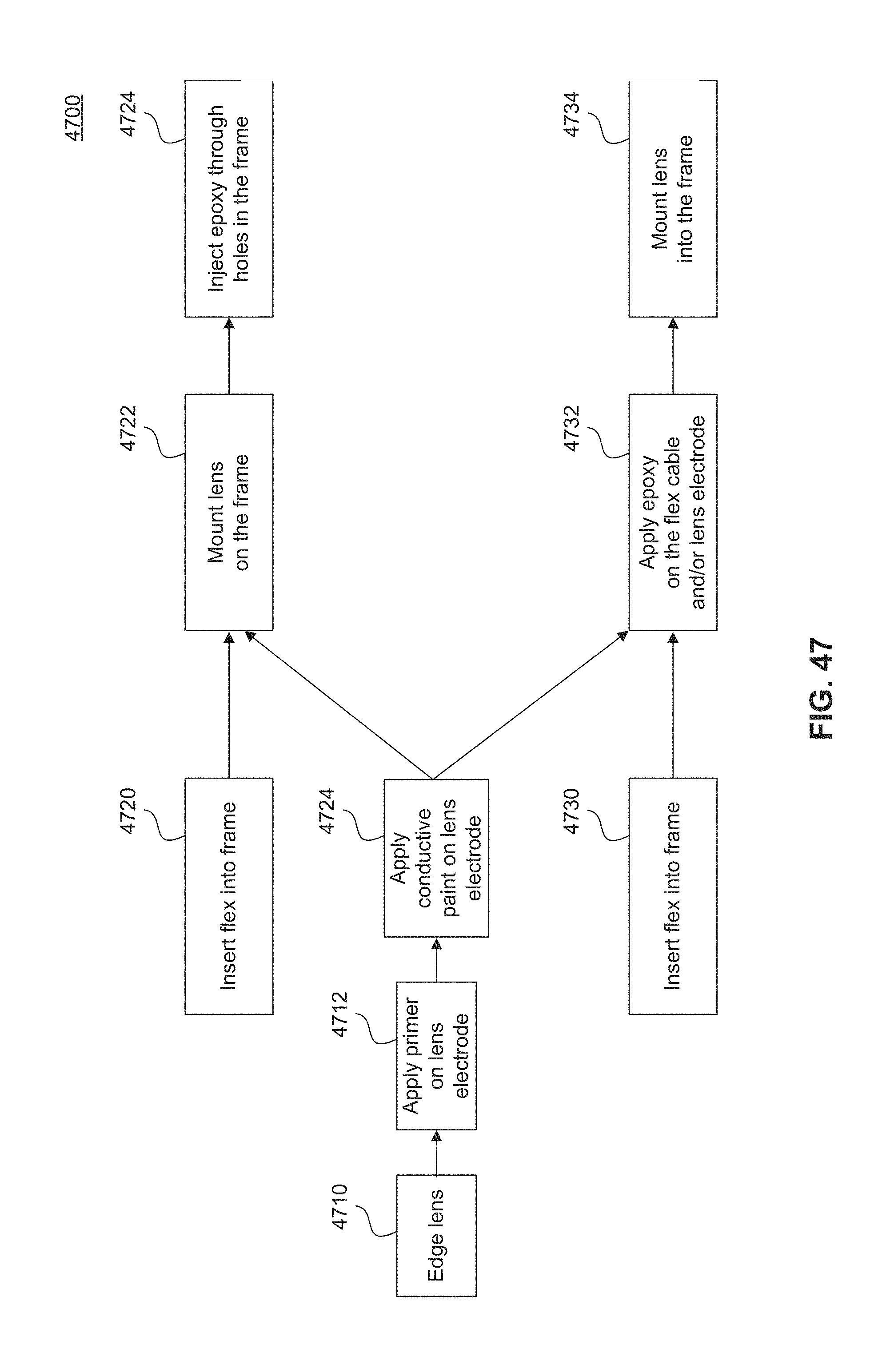 Patent US 10,168,551 B2