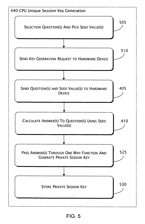 Patent US 9,436,804 B2