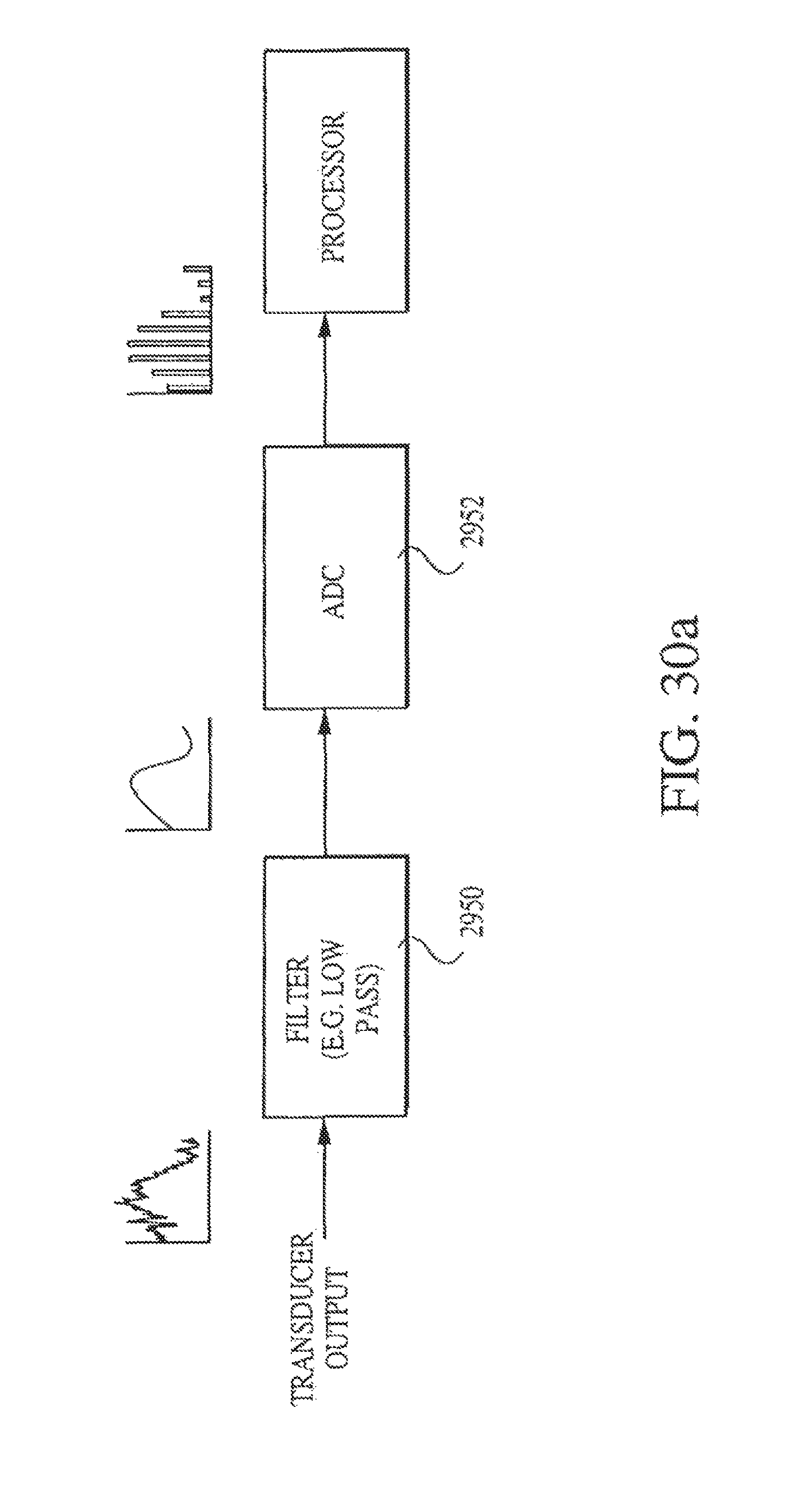 Patent Us 9913575 B2 The Threephase Bridge Rectifier Pop Ntype Filter Circuit Is Shown As Images