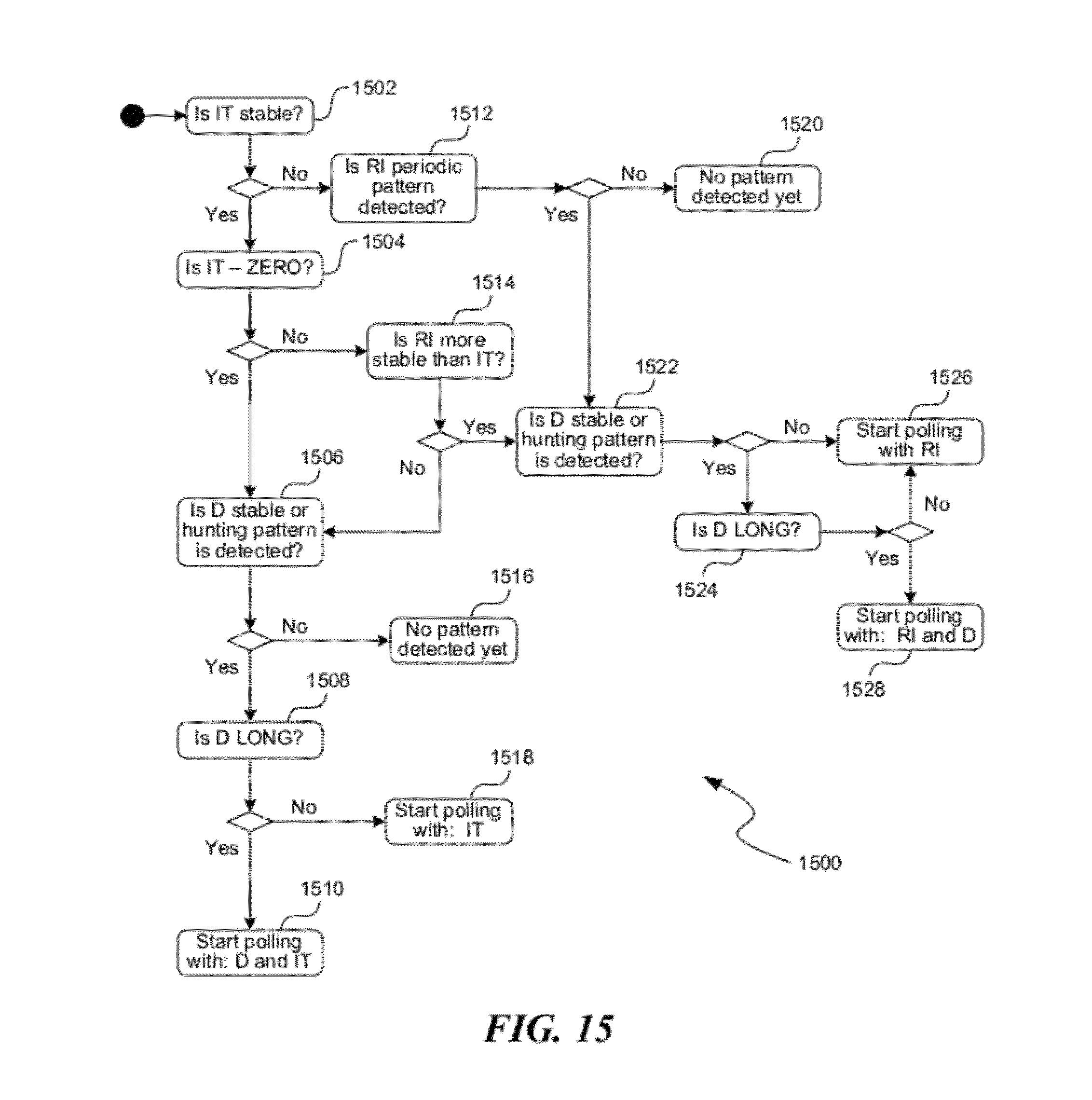 Patent US 8,539,040 B2