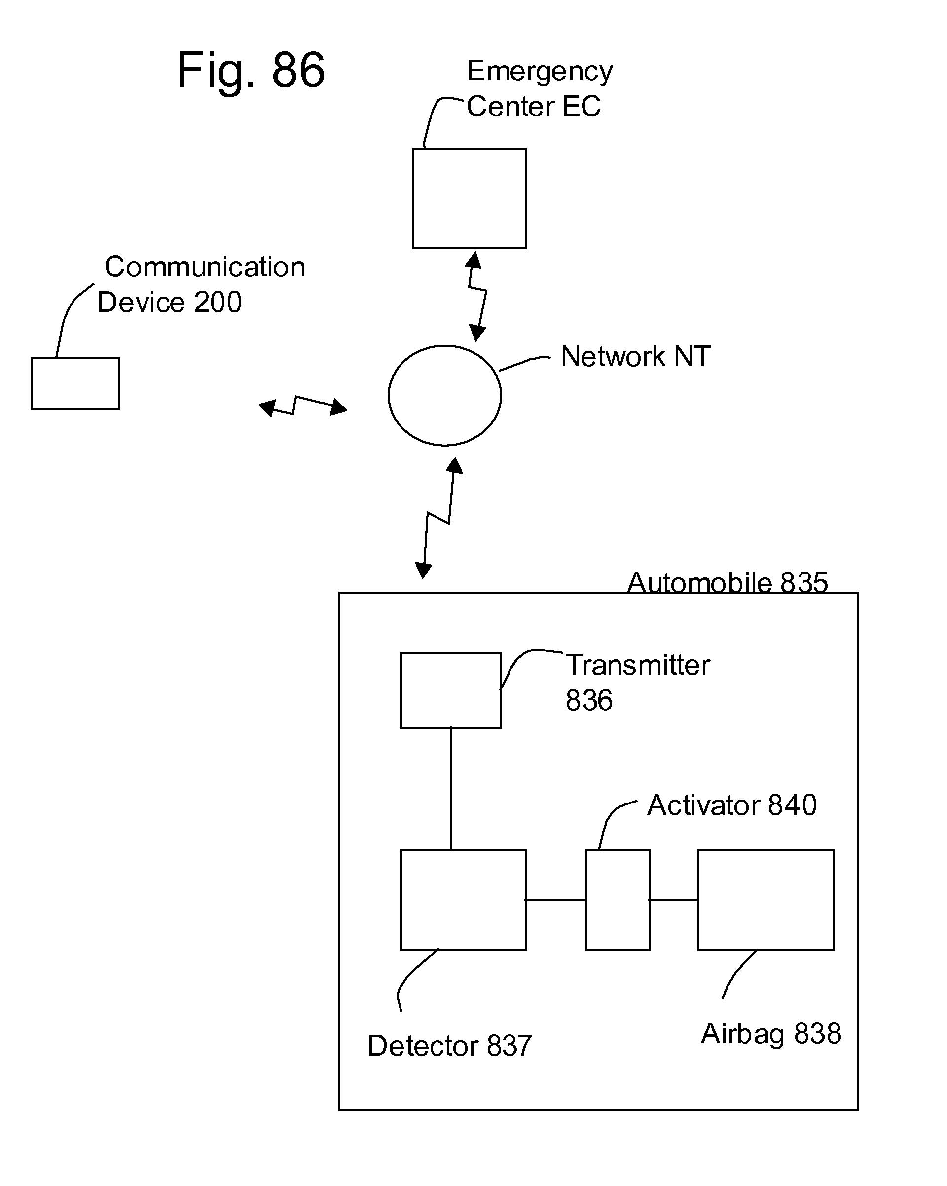 Patent Us 7945236 B1 Pictnetworkdiagramregionalcableheadenddiagram Litigations