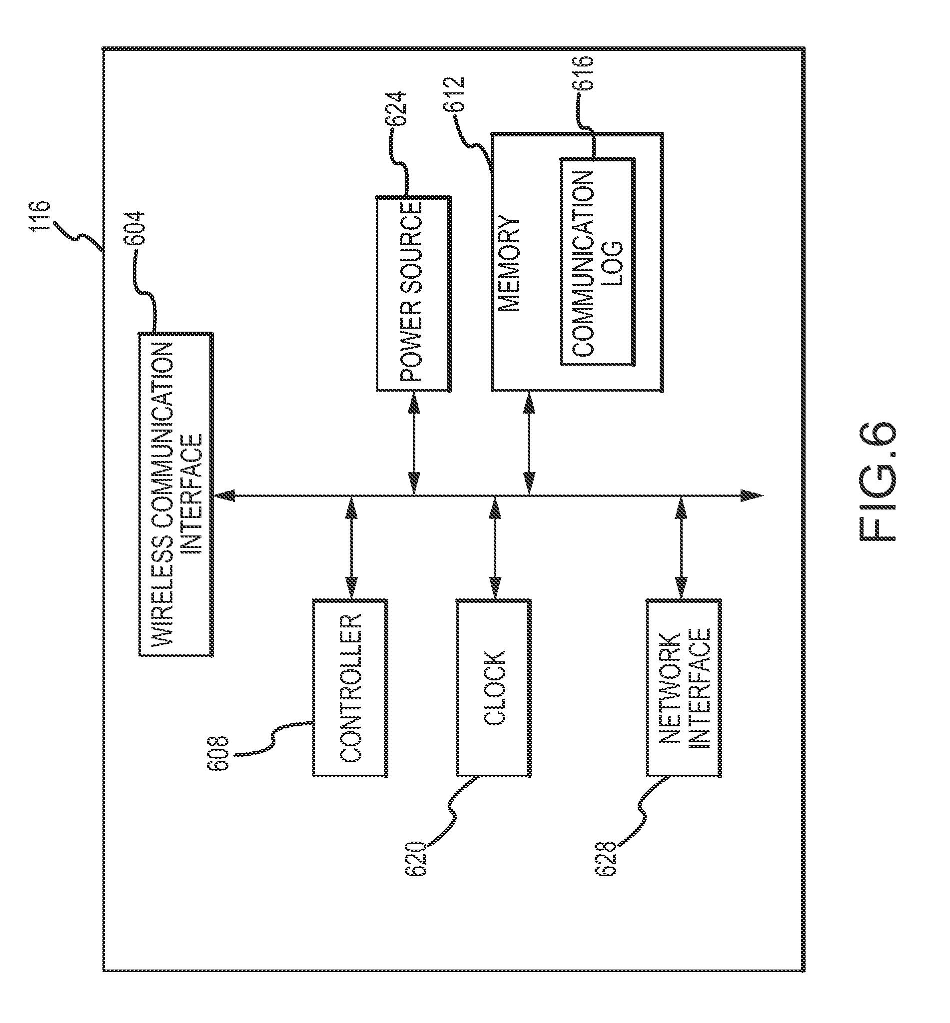 Patent Us 8102799 B2 Circuit Diagram Wireless Fidelity