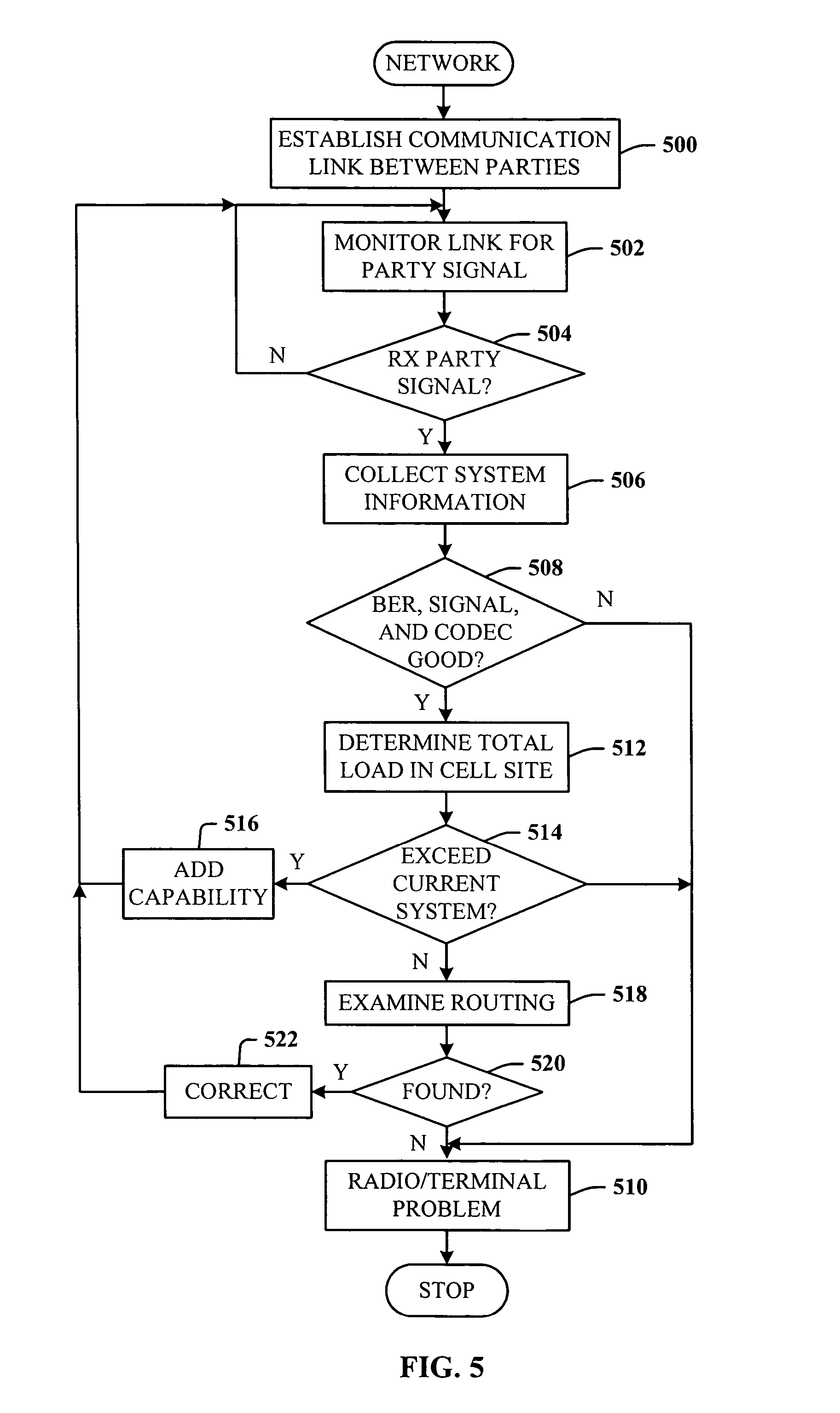 Patent Us 7542761 B2 Sakar Optical Usb Mouse Wiring Diagram 0 Petitions