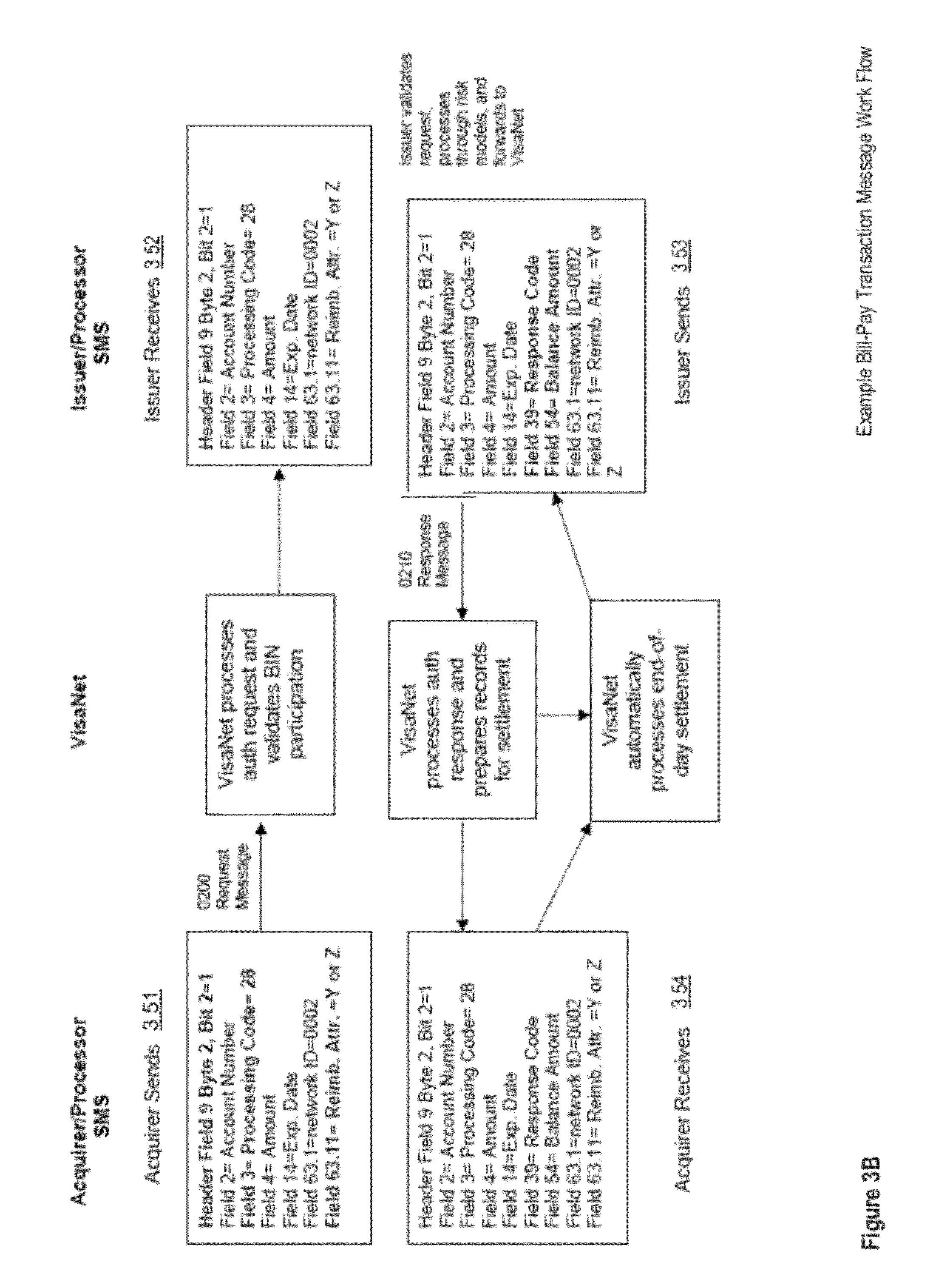 Patent US 20120136780A1