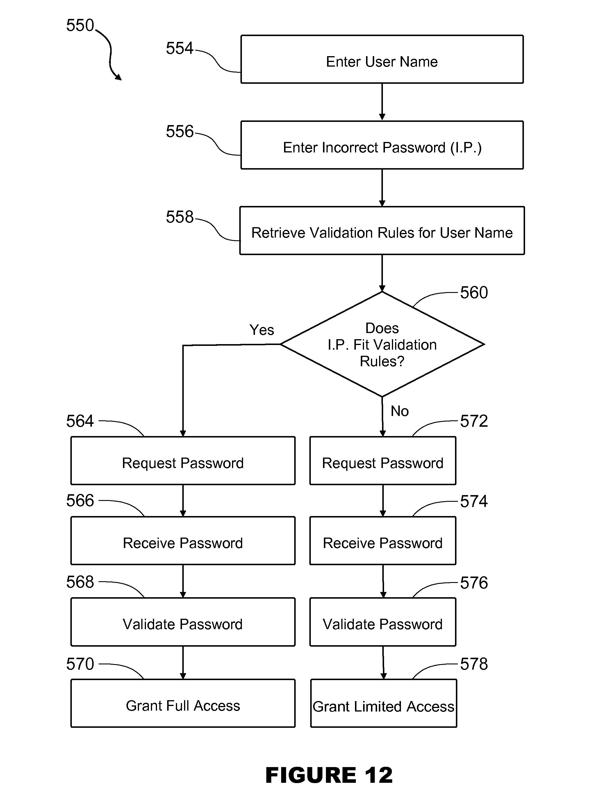 Patent US 7552467 B2