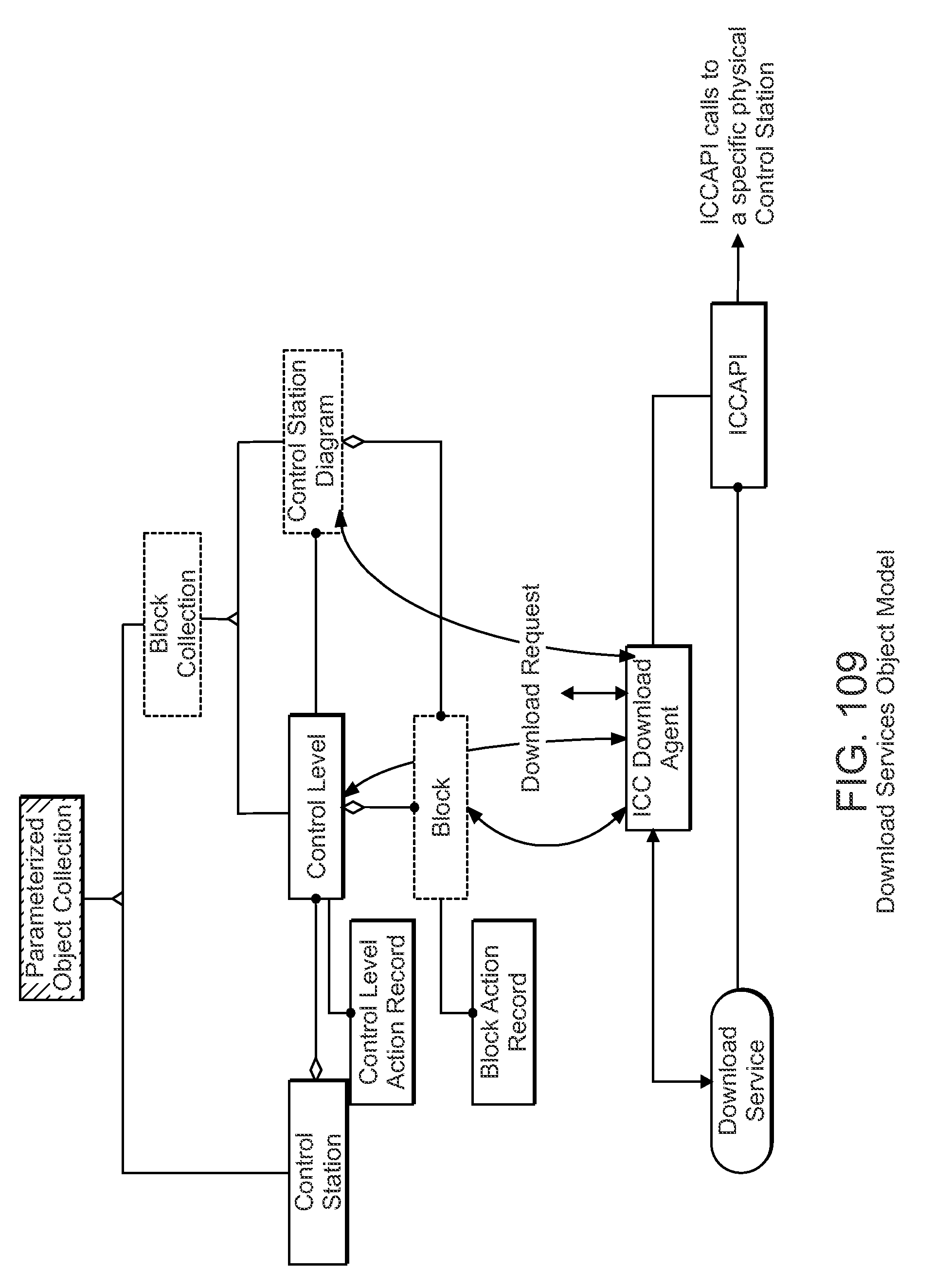 Patent Us 8229579 B2 Icc Data Module Wiring Diagram 0 Petitions