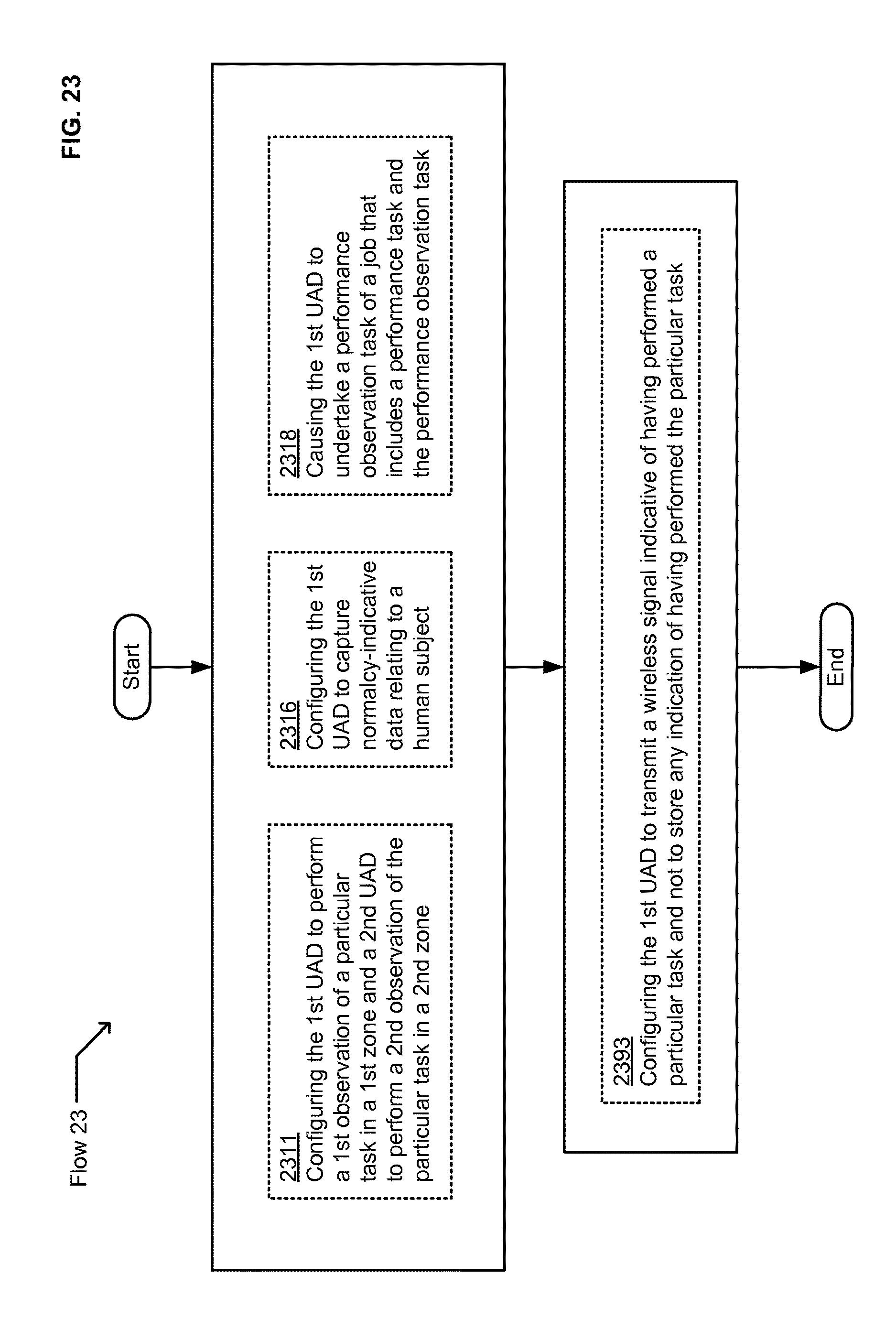 Patent US 10,019,000 B2