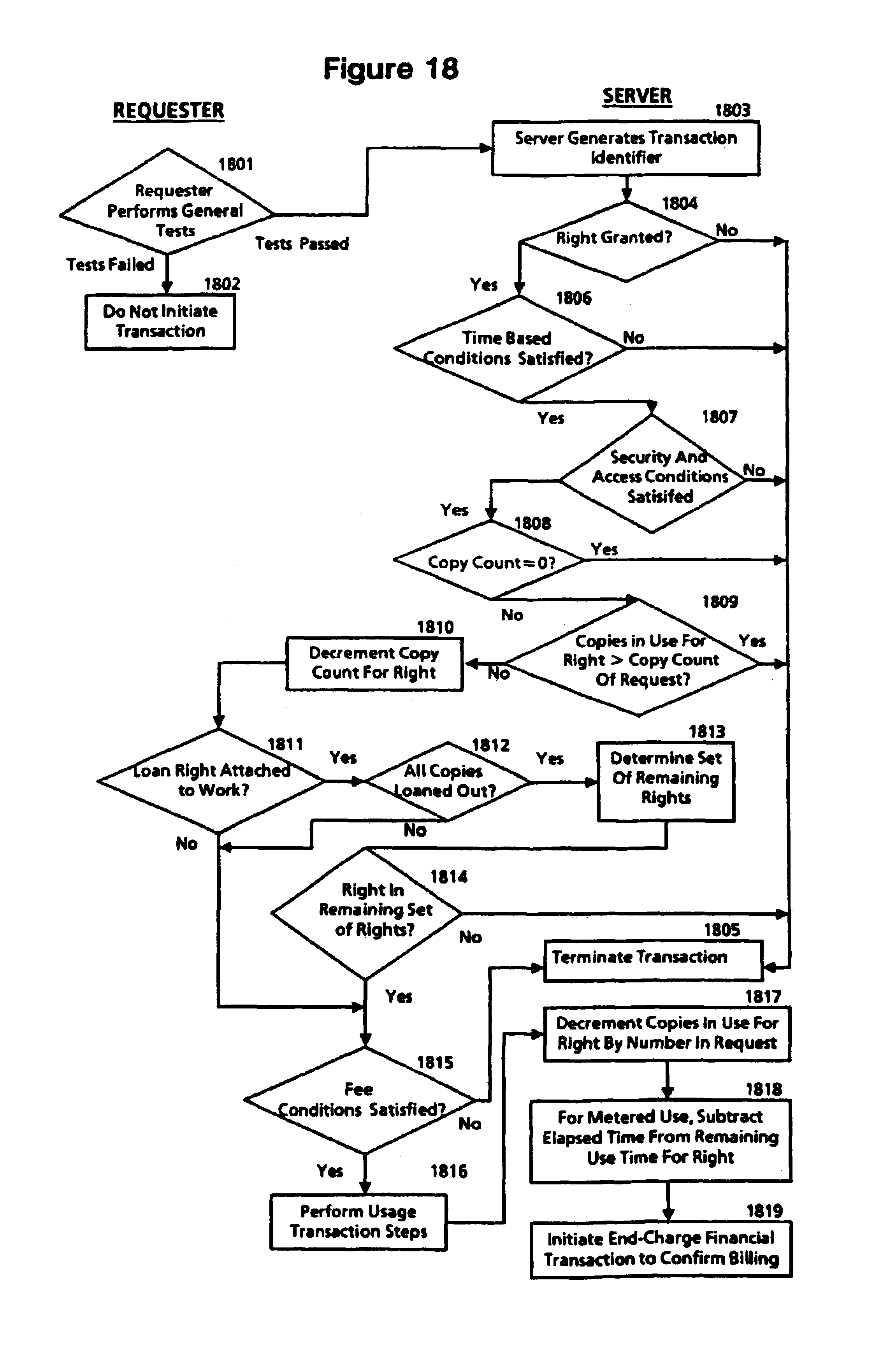 Patent Us 6963859 B2 1911assemblydiagram Bypassing The Series 80 Safety Components On Litigations