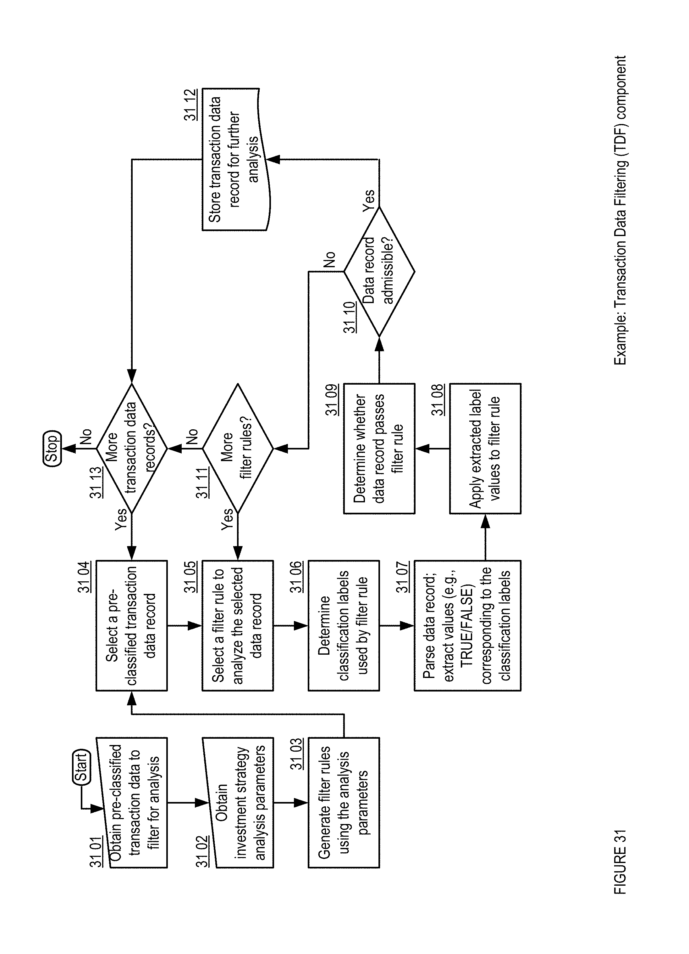 Patent Us 9830328 B2 Diagram Moreover Dip Switch Settings In Addition Cat 5 Crossover Cable Images