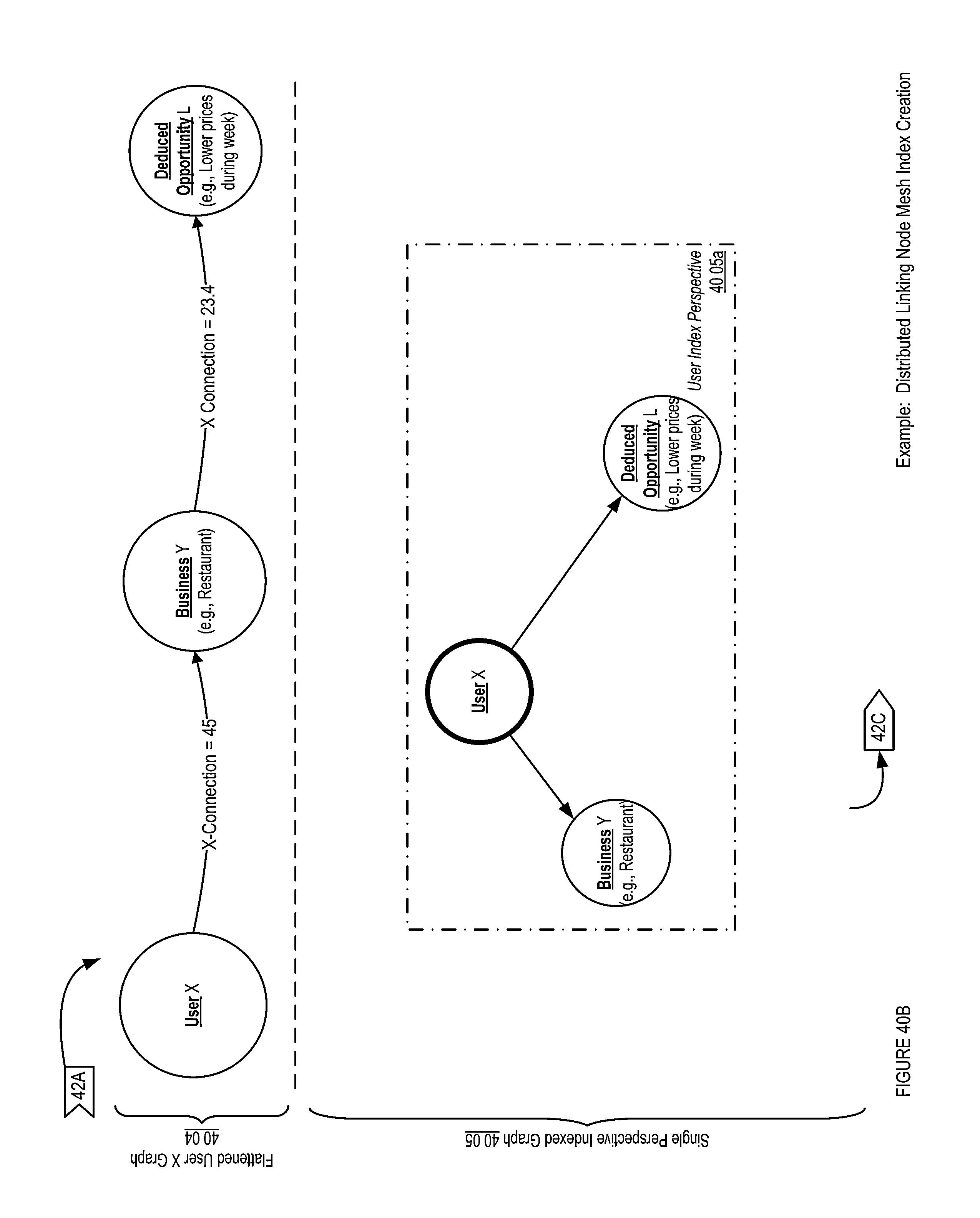 Patent Us 9830328 B2 Toshiba 1600 Xp Wiring Diagram 0 Petitions