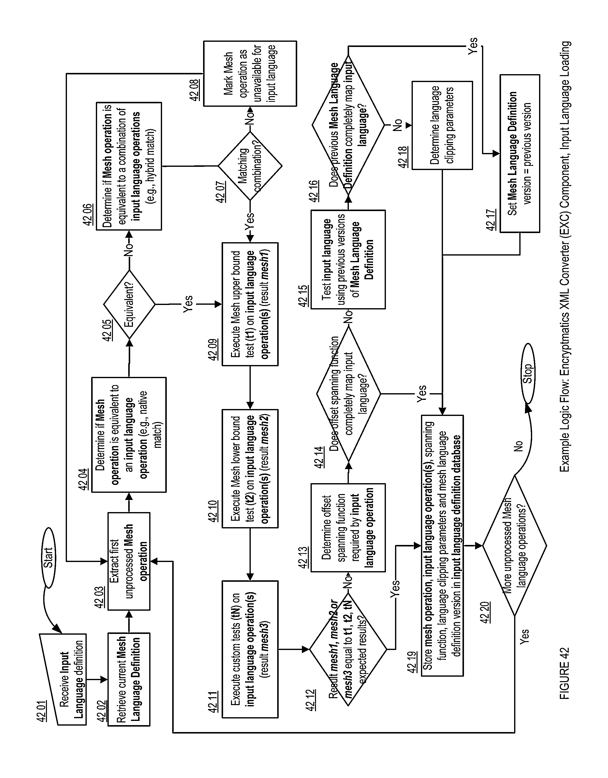 Patent US 9,830,328 B2
