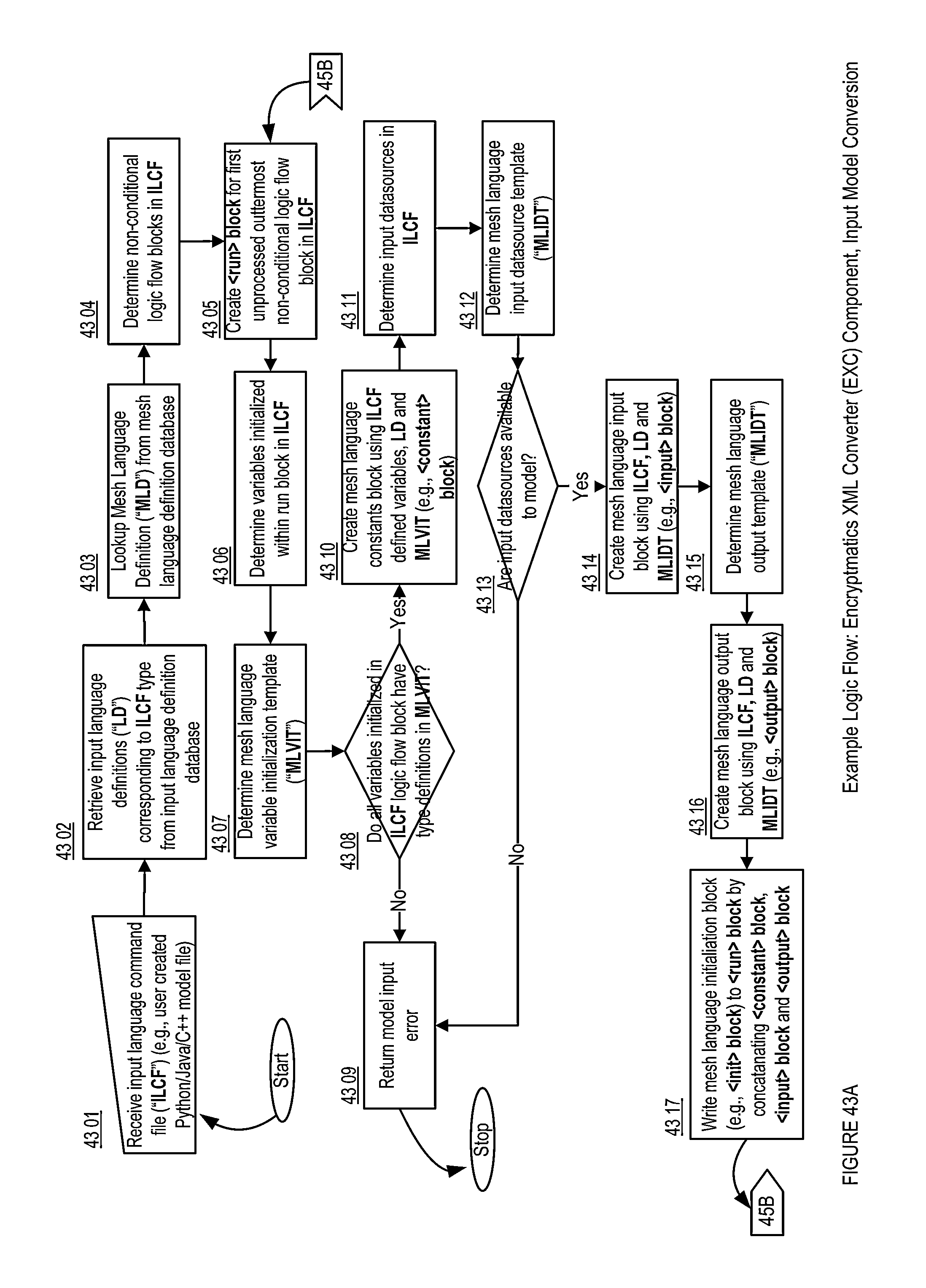 Patent Us 9830328 B2 On The Block Diagram Right Click Physical Channel Constant And 0 Petitions
