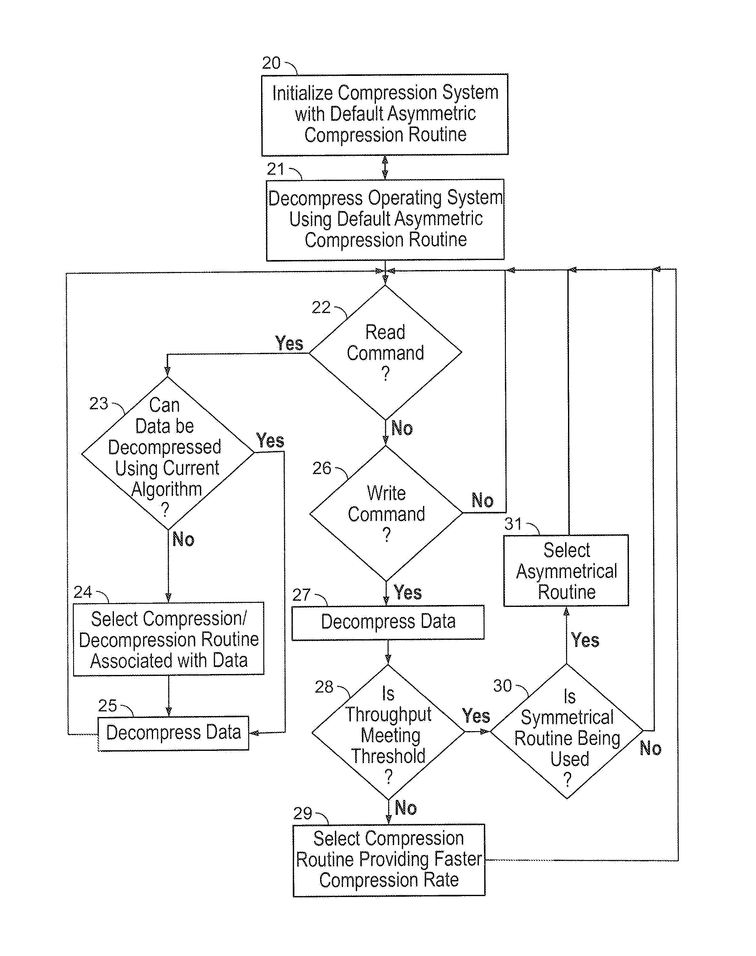 Patent US 9,762,907 B2