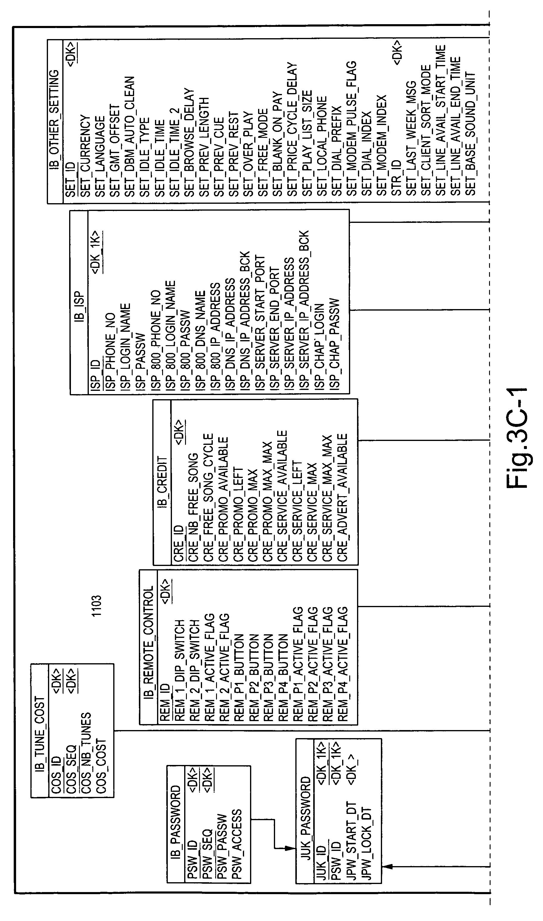 Sahara Protocol Qualcomm Error