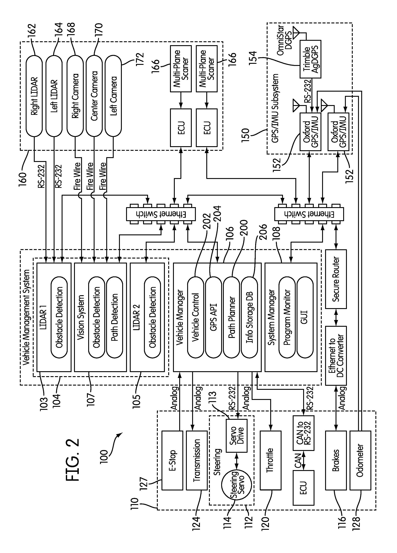 Patent Us 8139109 B2 Ambulance Inverter Wiring Diagram Images