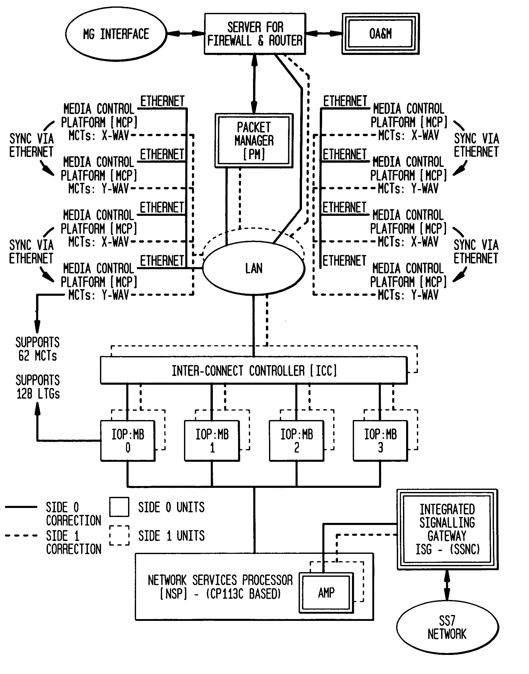Patent Us 7159006 B2 Pentium 3 Block Diagram First Claim