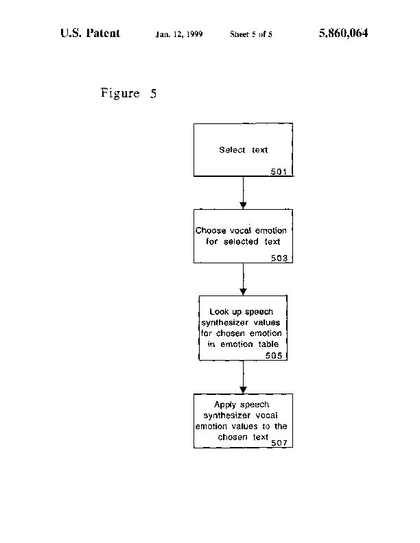 Patent Us 5860064 A