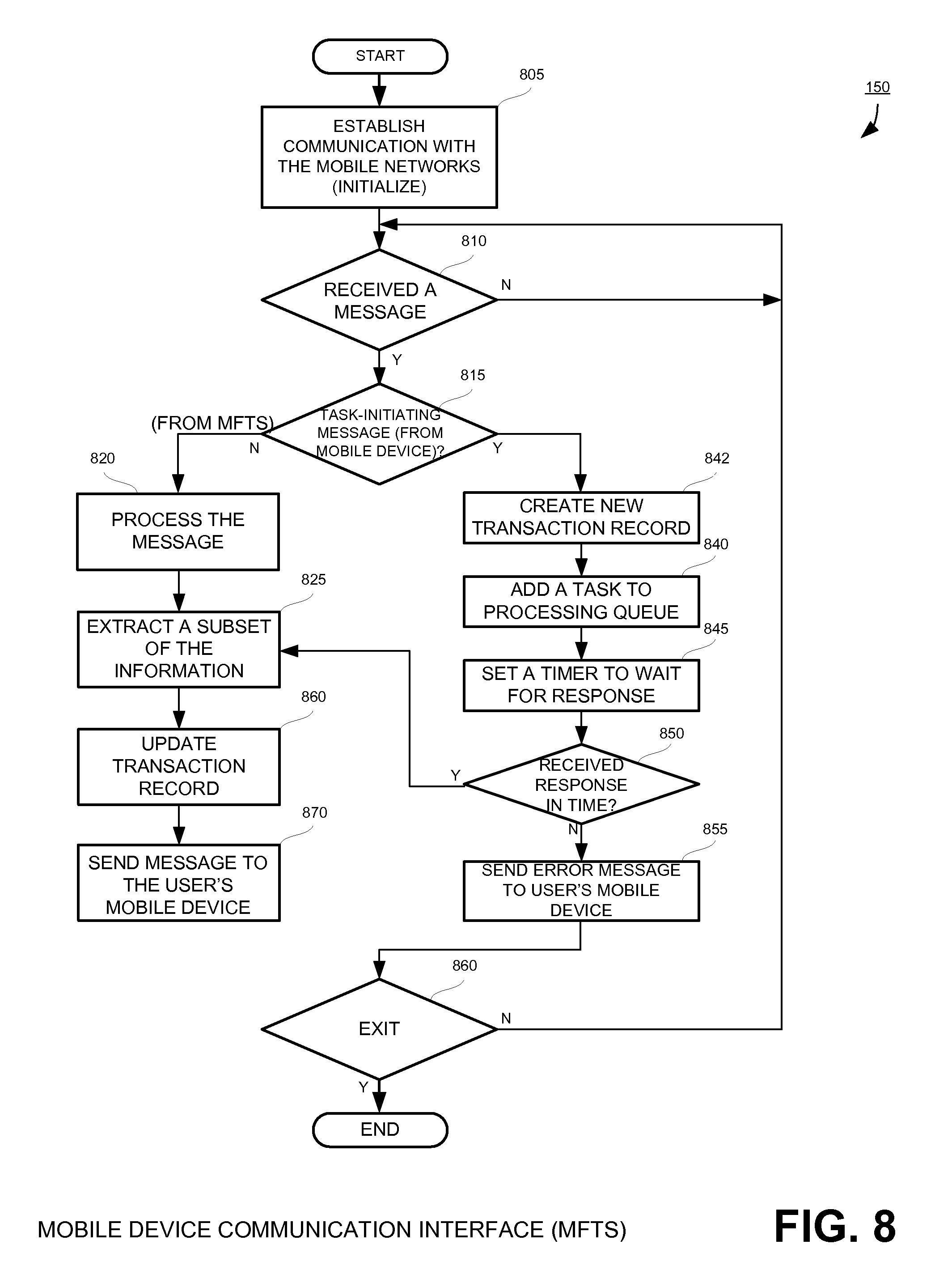 Patent US 8,121,945 B2