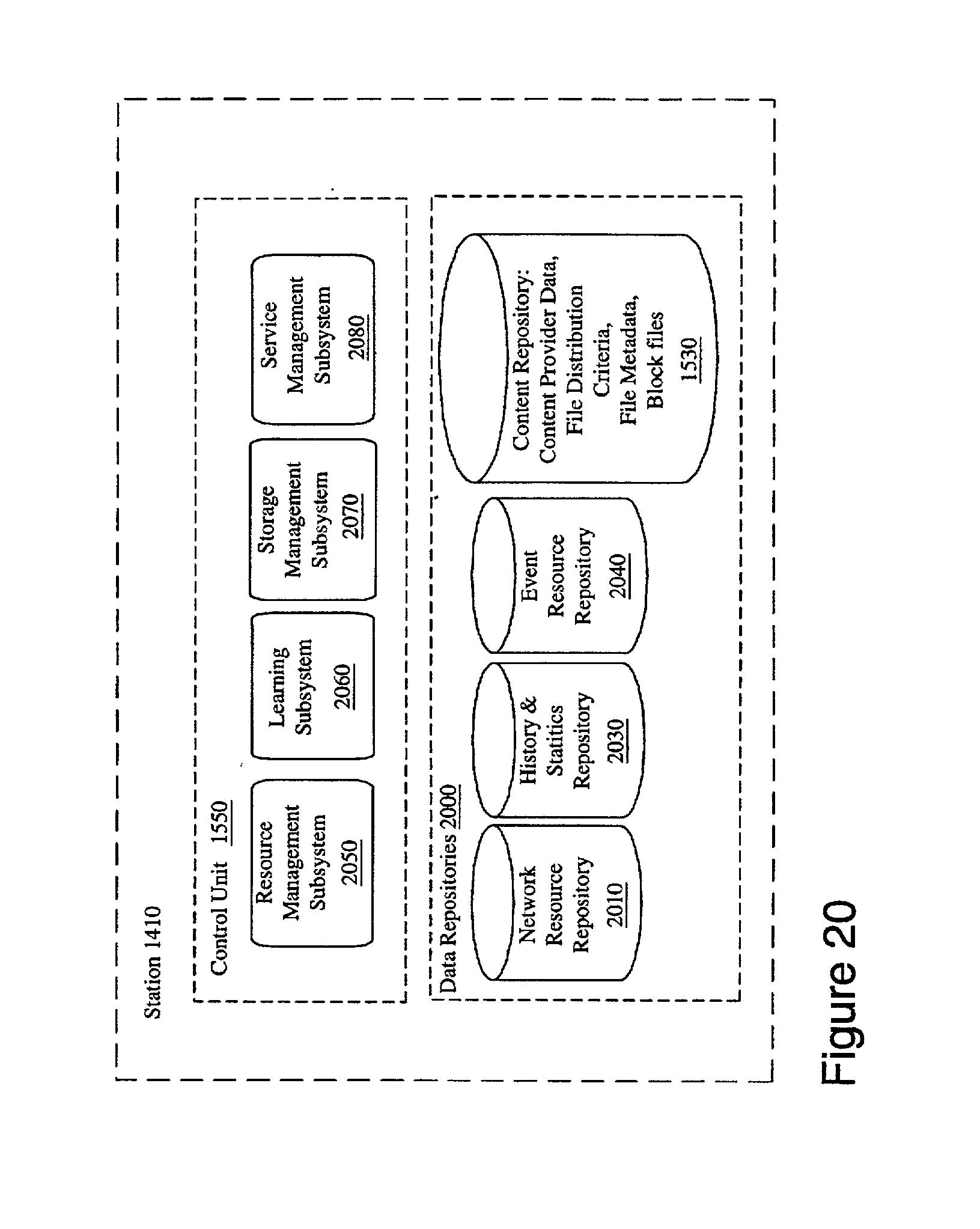 Patent US 20020078174A1