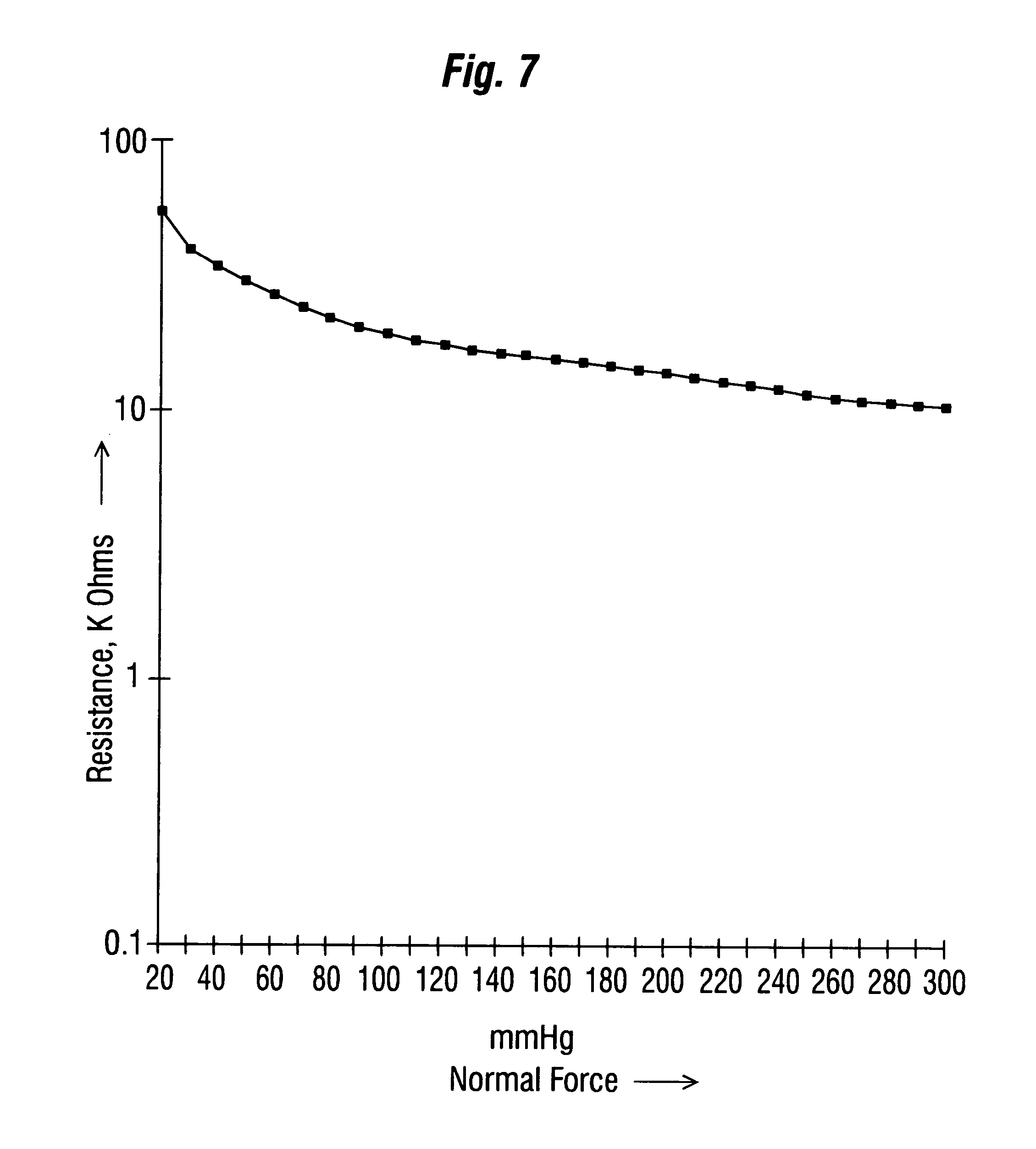 Patent Us 8161826 B1 Four Resistors In Parallel A Circuit 4 Kilohms 7 10