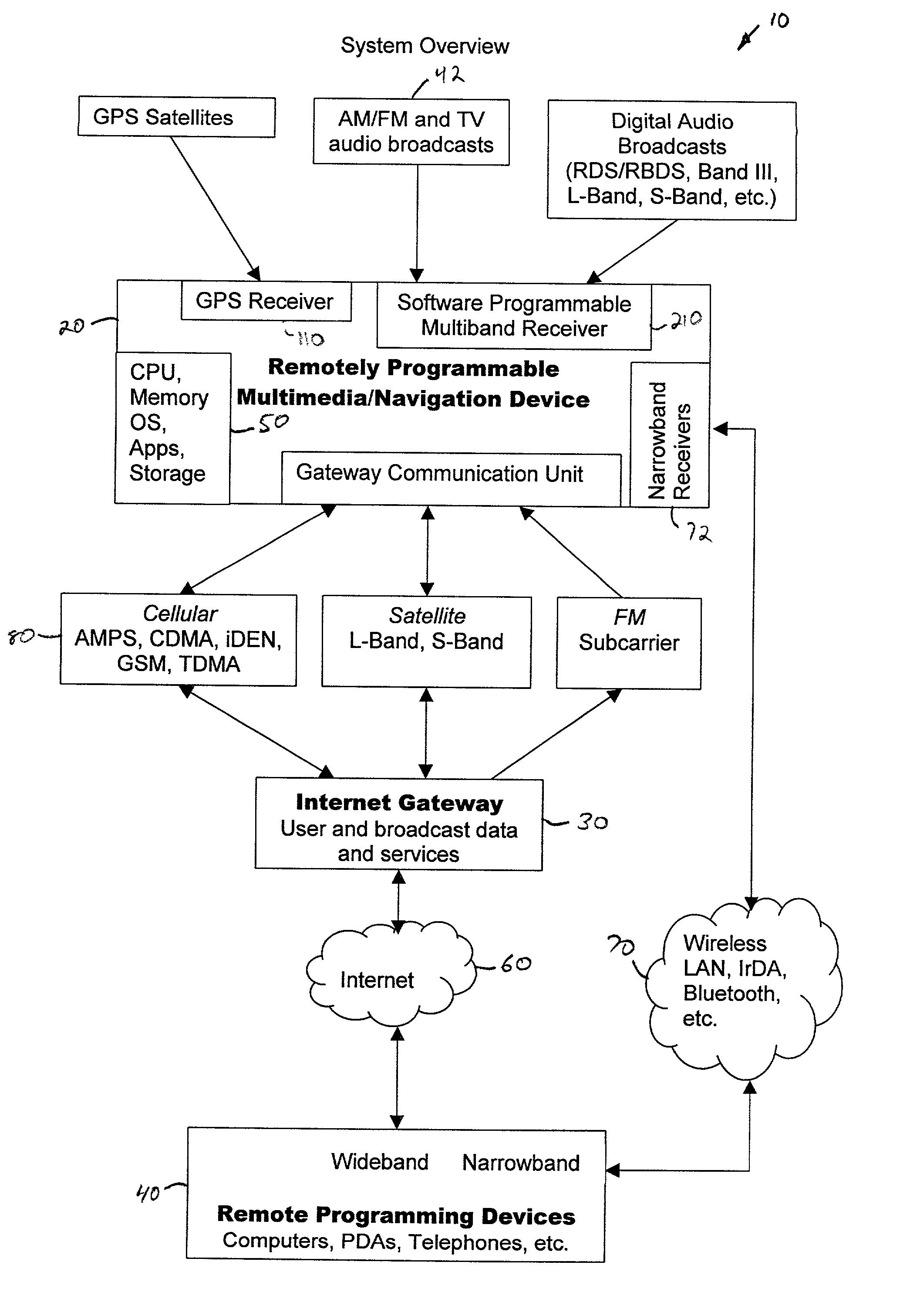 Patent Us 20020046084a1