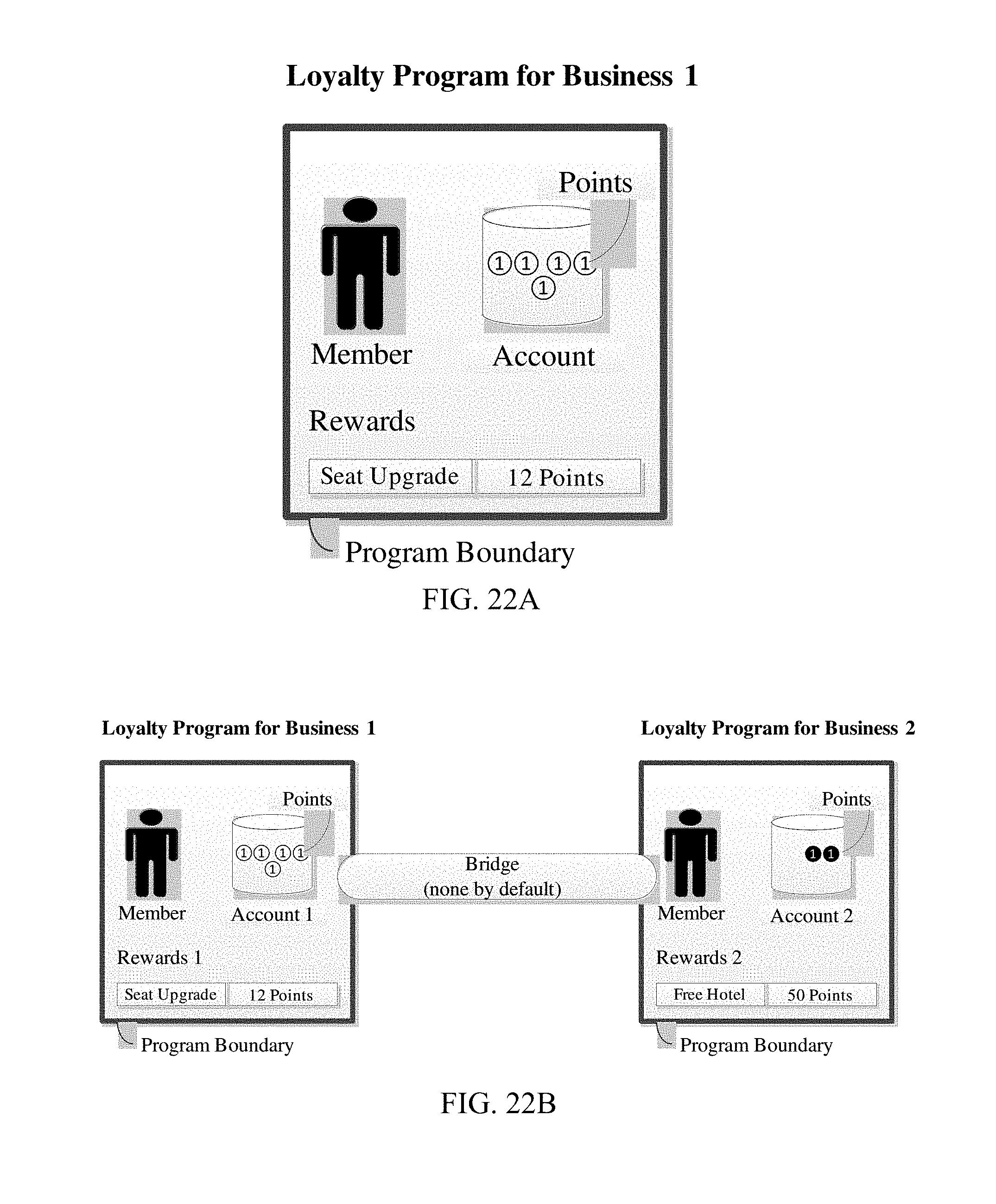 Patent US 10,062,062 B1