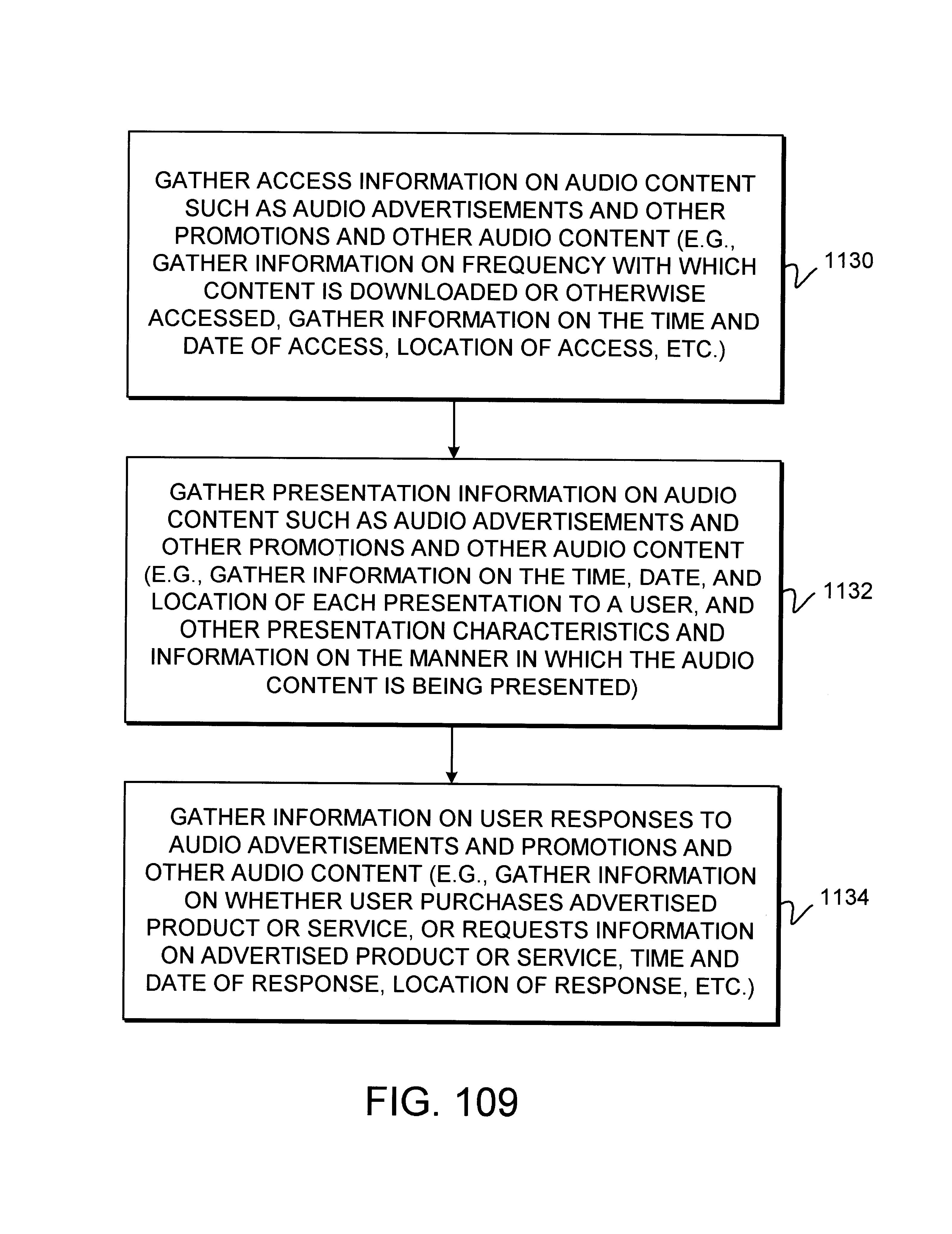 Patent US 6,711,474 B1
