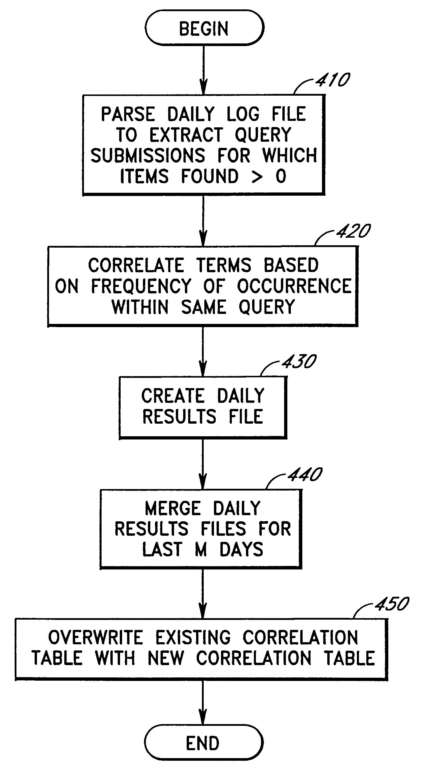 Patent US 6,169,986 B1