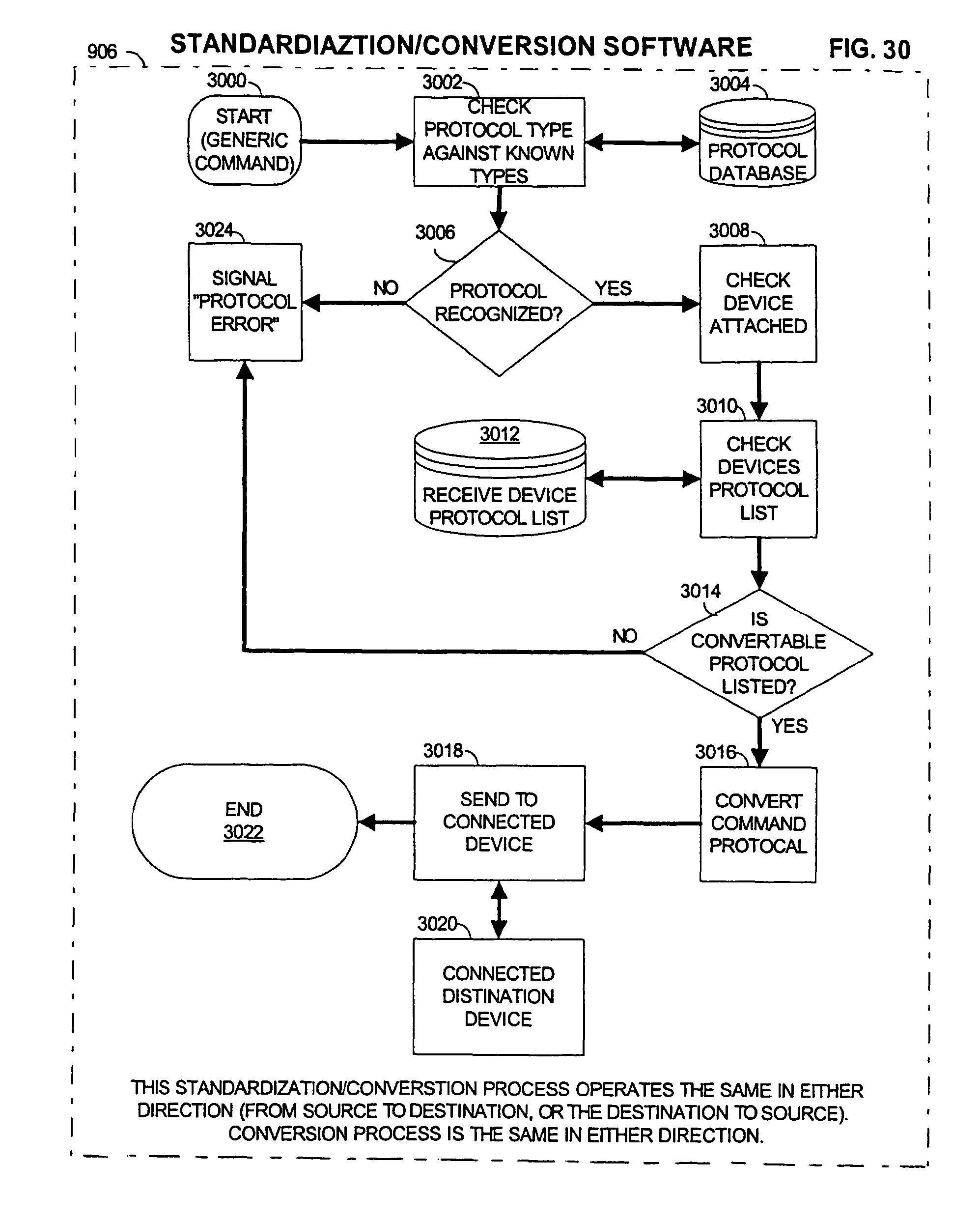 Patent US 9,510,320 B2