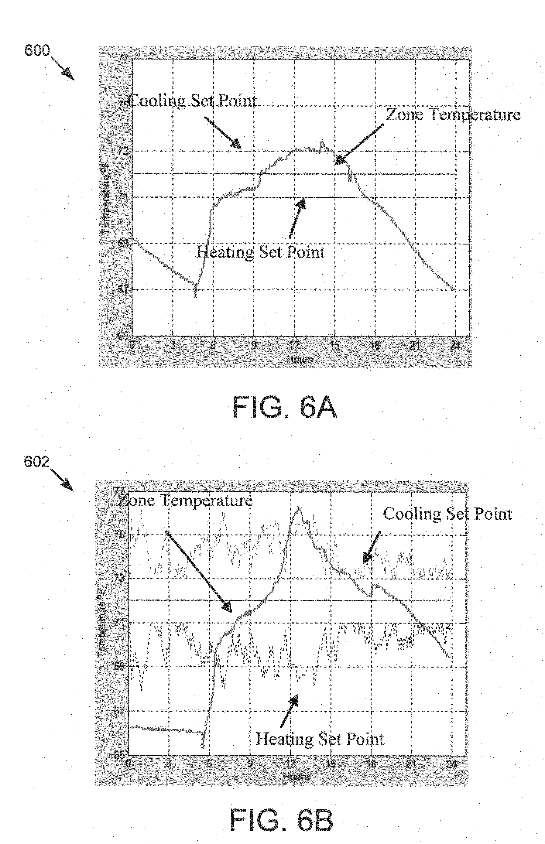 Patent Us 8639392 B2 The Schematics Is Pretty Simple Quotvoltage Selectorquot Switch
