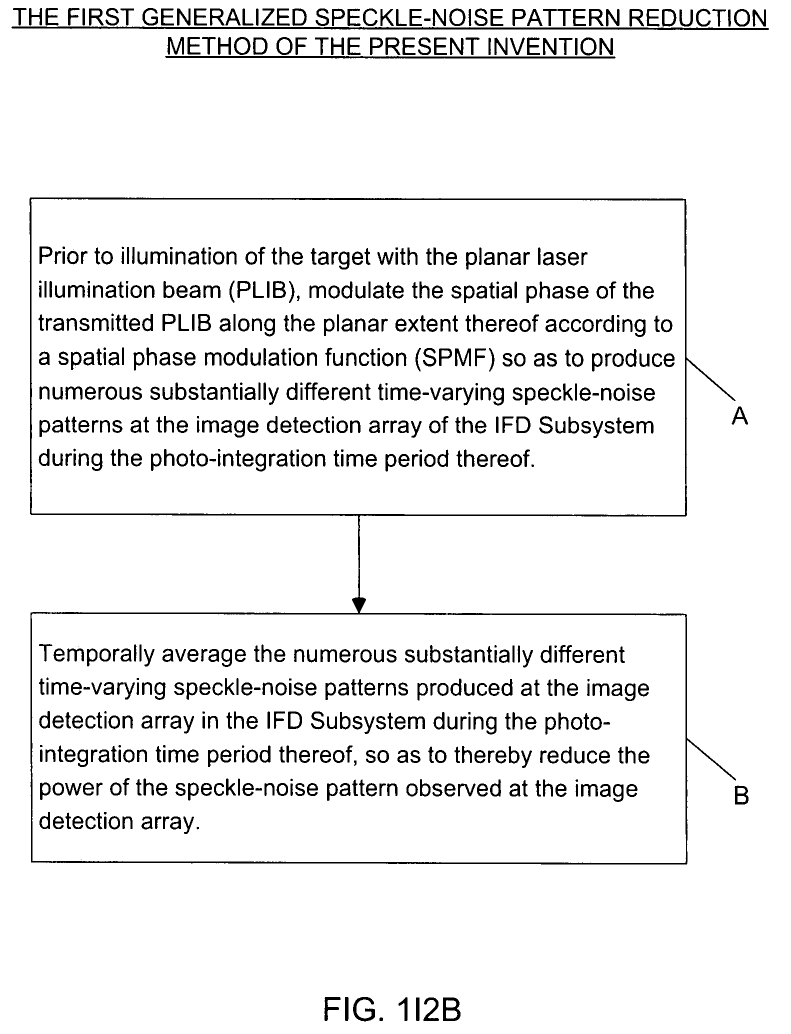 Patent US 7,832,643 B2