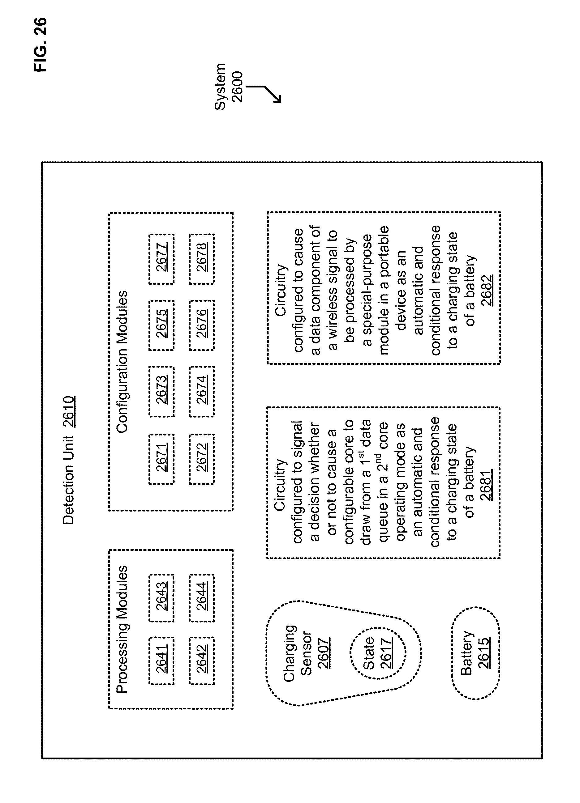 Patent US 9,781,664 B2