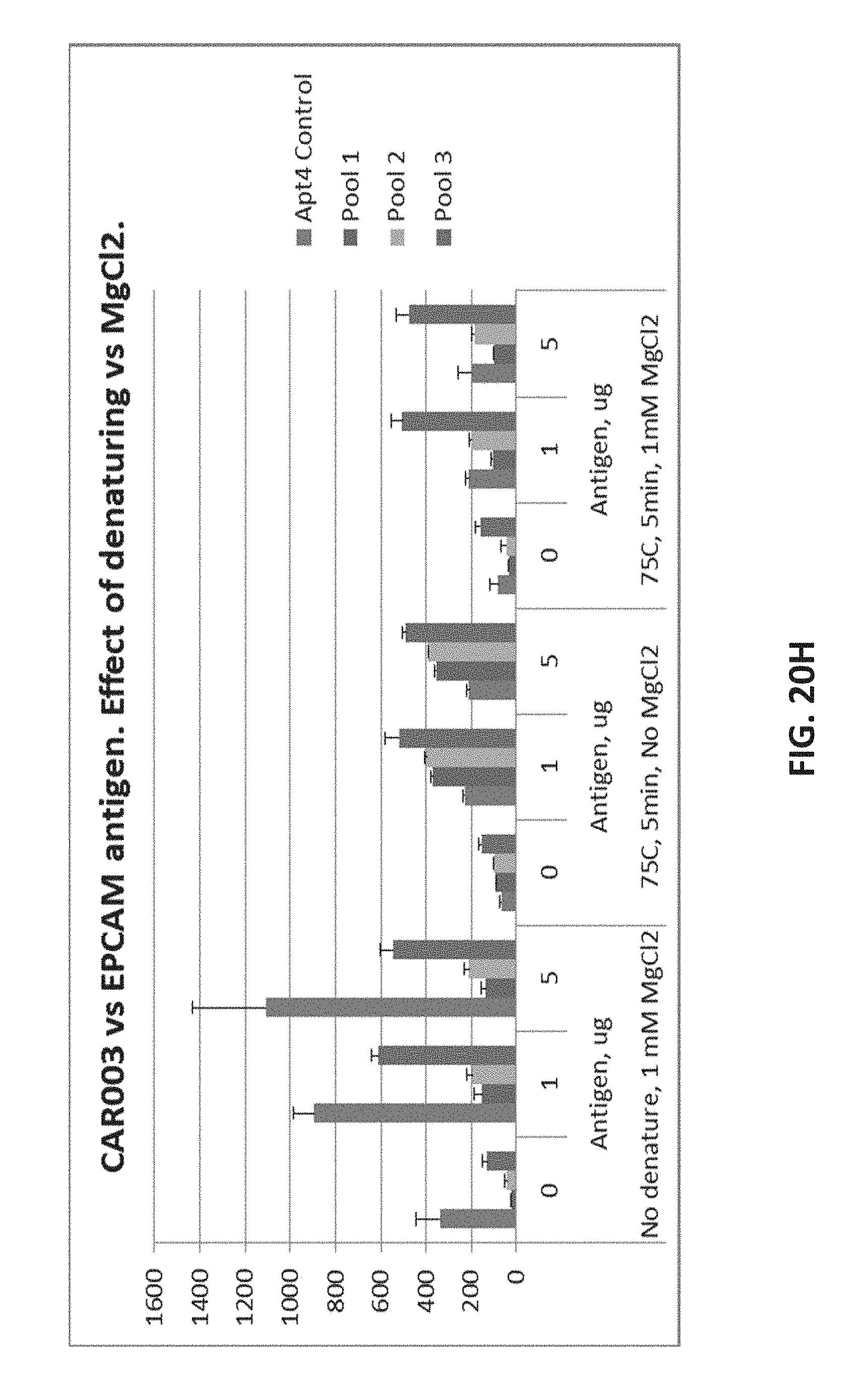 Patent US 9,958,448 B2