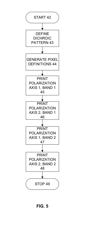 Patent US 9,811,671 B1