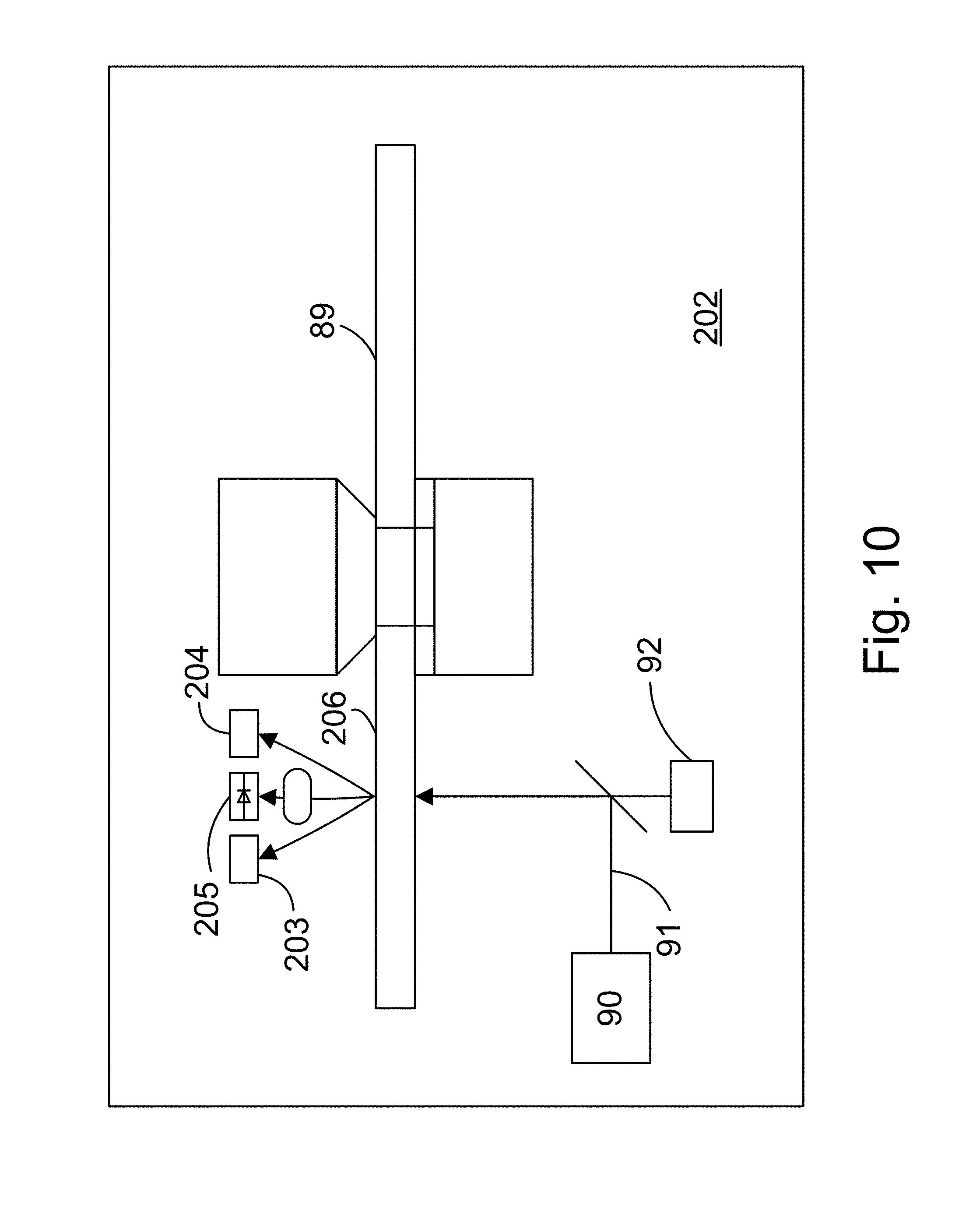 Patent Us 9811671 B1 Digitaltoanalog Converter Box Setup Basic Federal Communications 0 Petitions