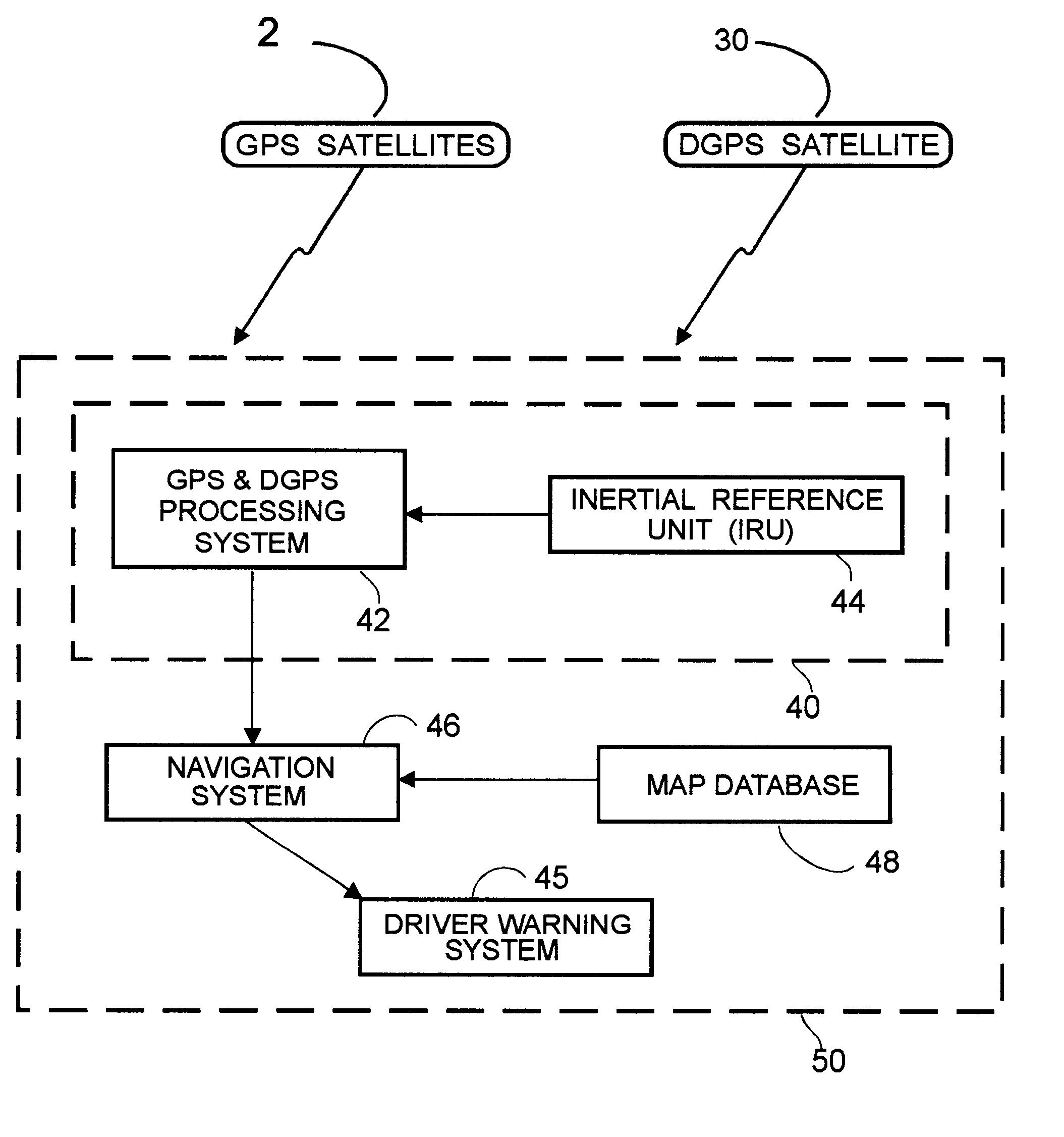 Patent Us 6768944 B2 Satellite Gps Wiring Diagram First Claim