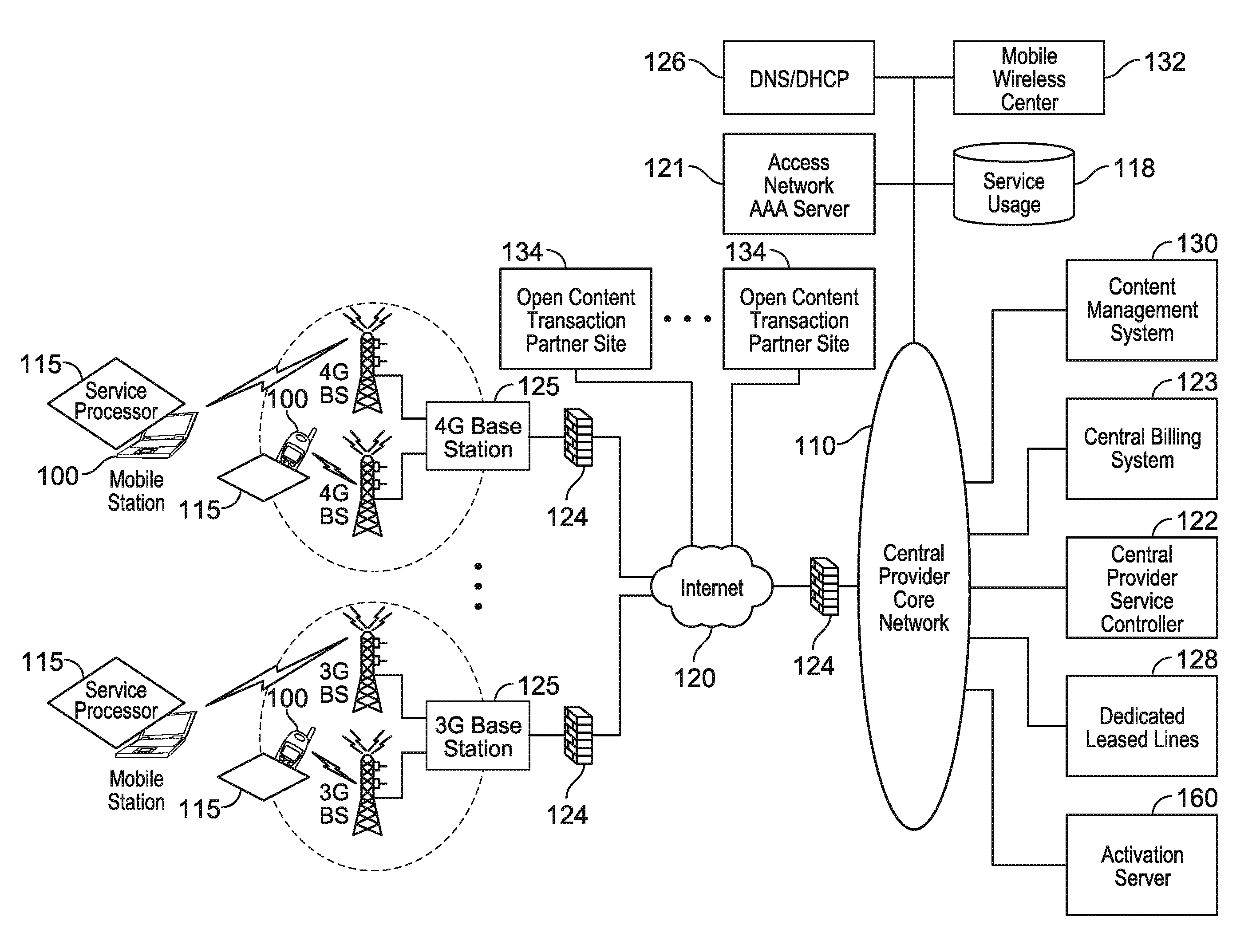 Patent Us 9179315 B2 Here It Is The Tango In One Simple Diagram Ready Lets Go First Claim