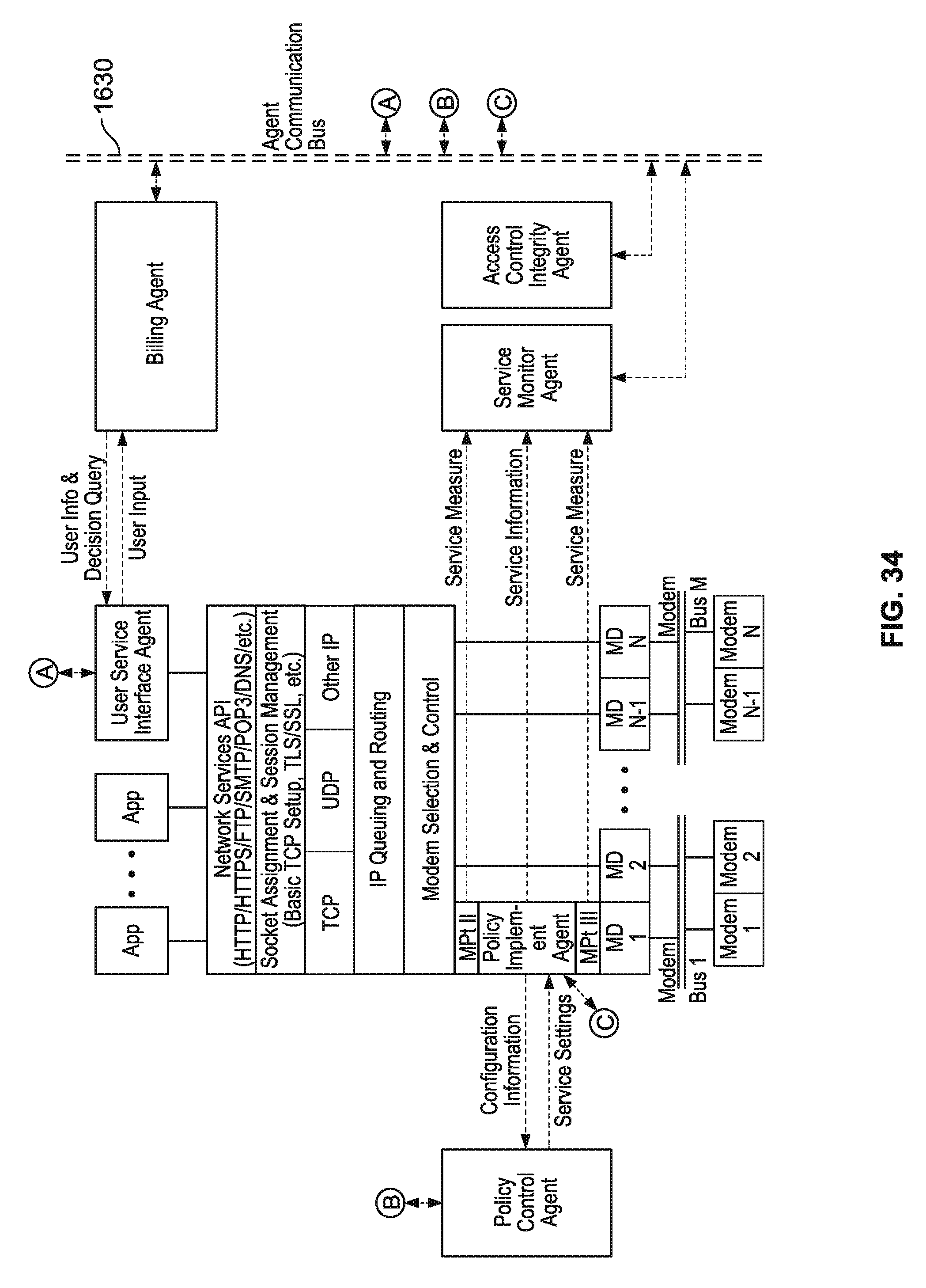 Patent Us 9179315 B2 Circuit Diagram As Well Iptv Architecture On 555 Timer Wiring Images