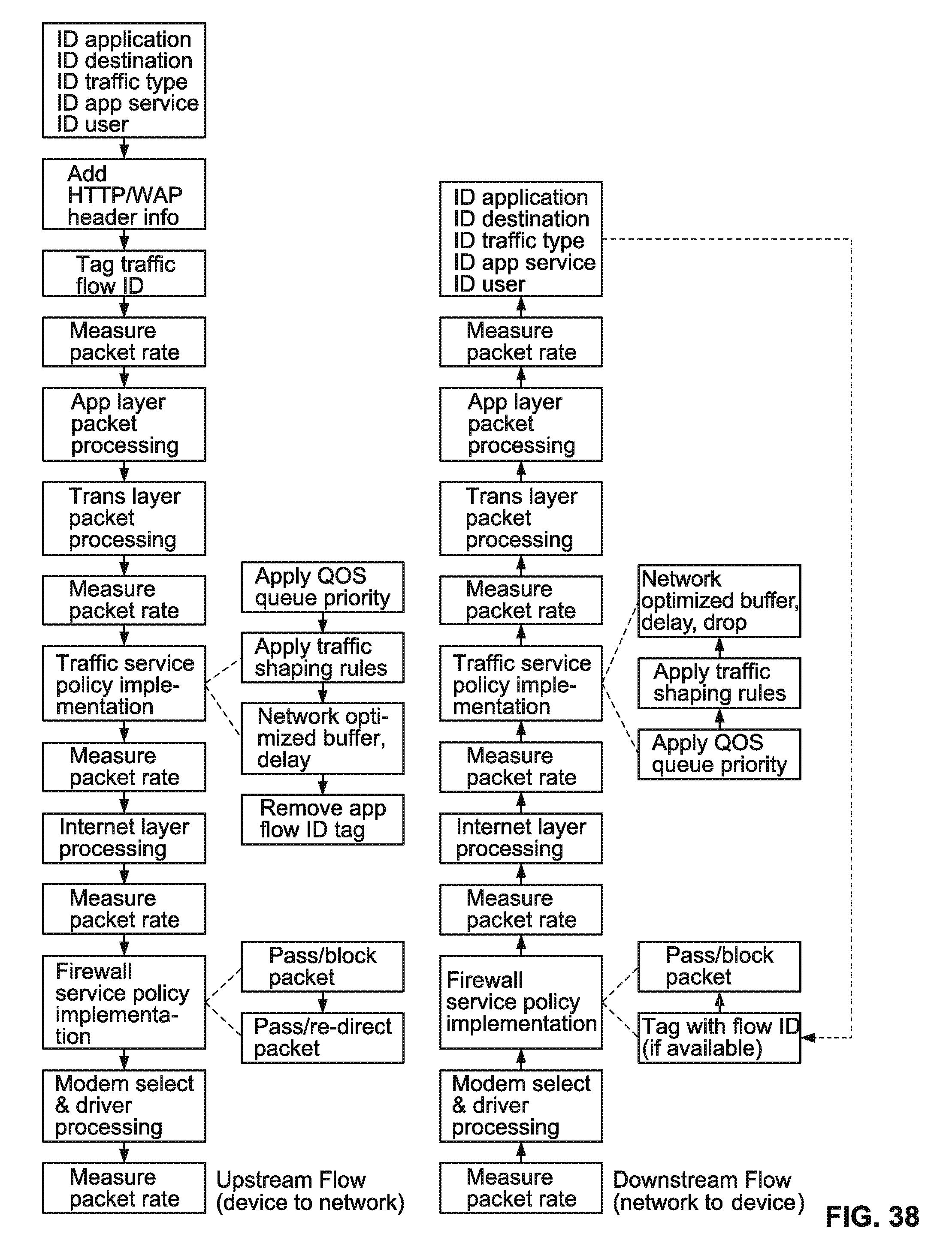 Patent US 9,179,315 B2
