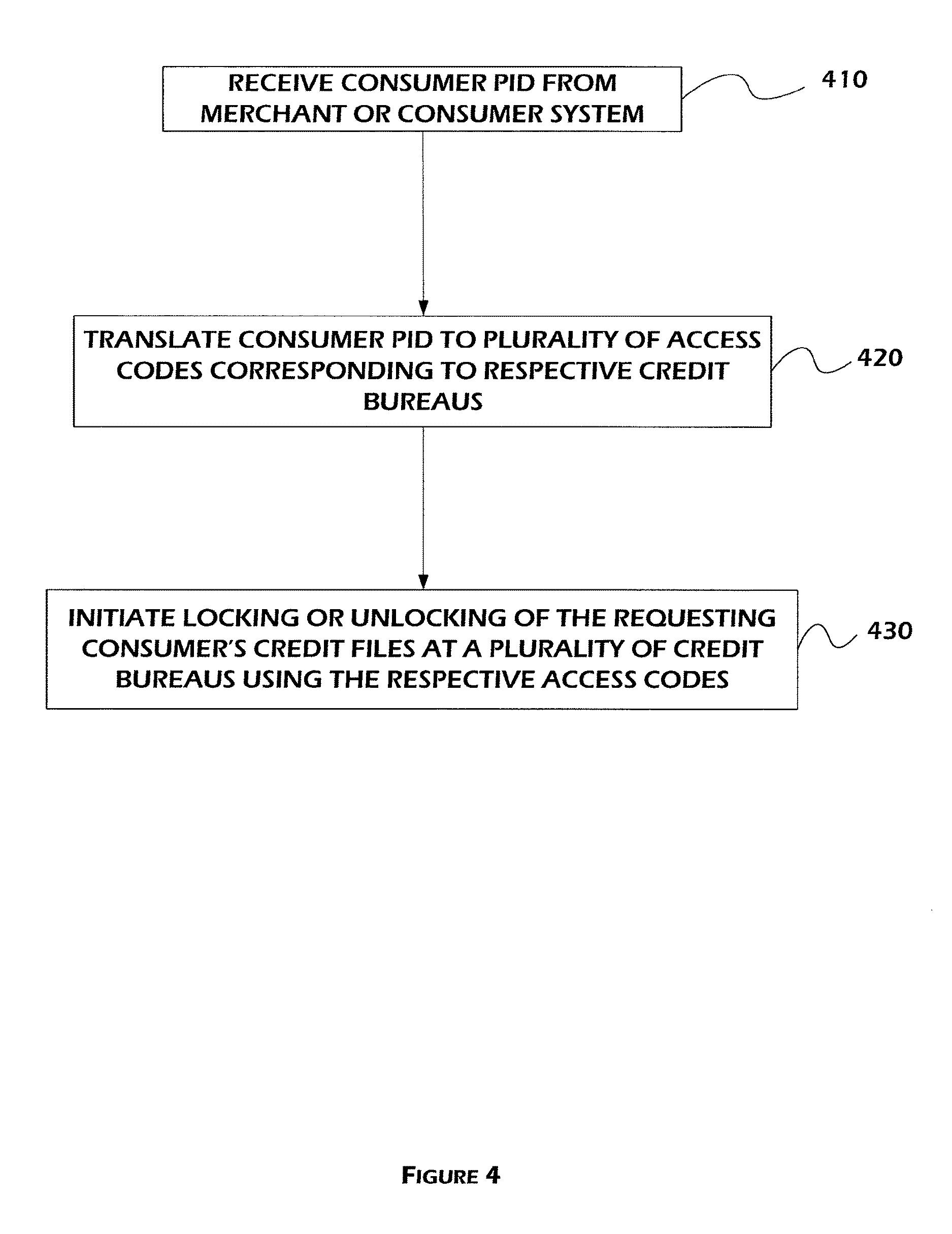 adp registration code for alorica